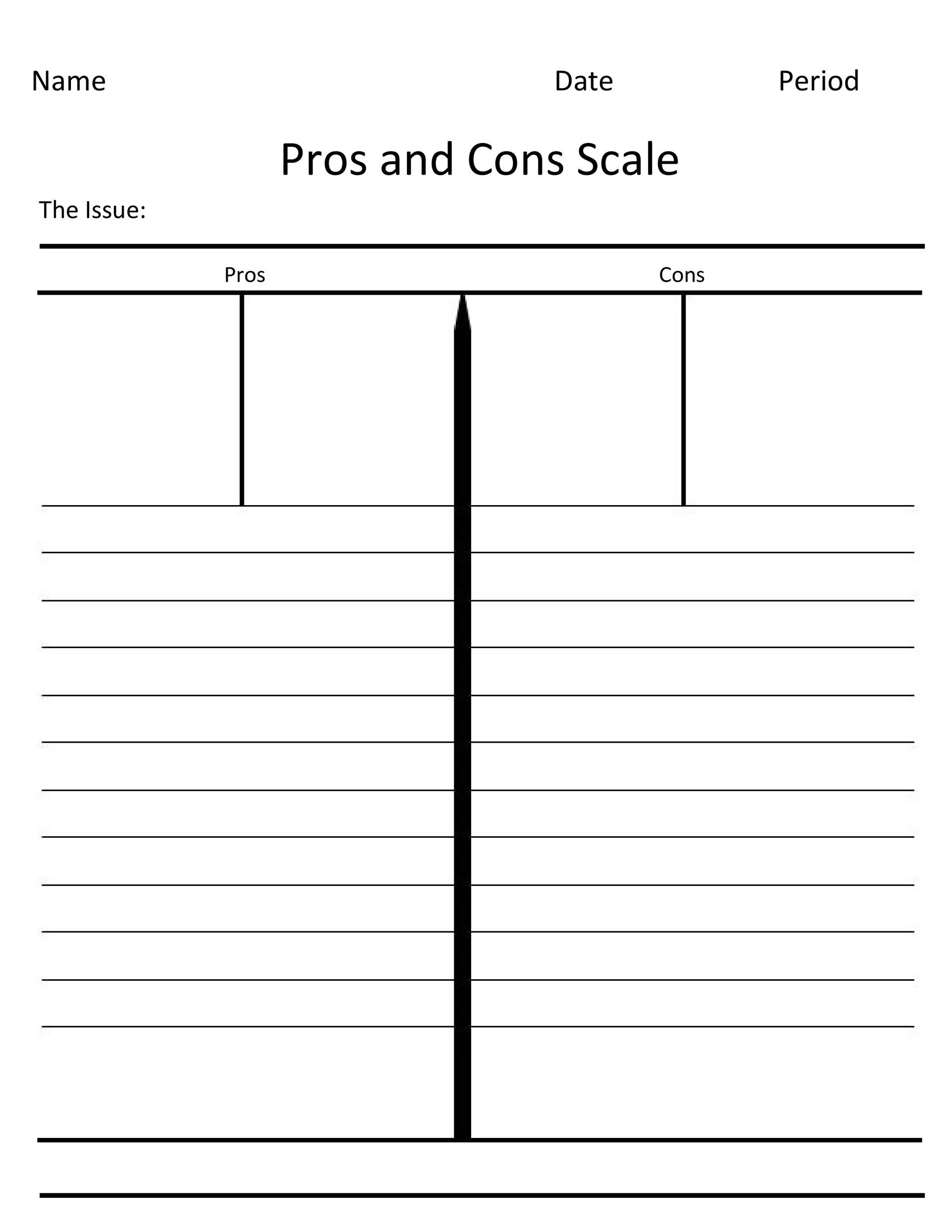 Free pros and cons 15
