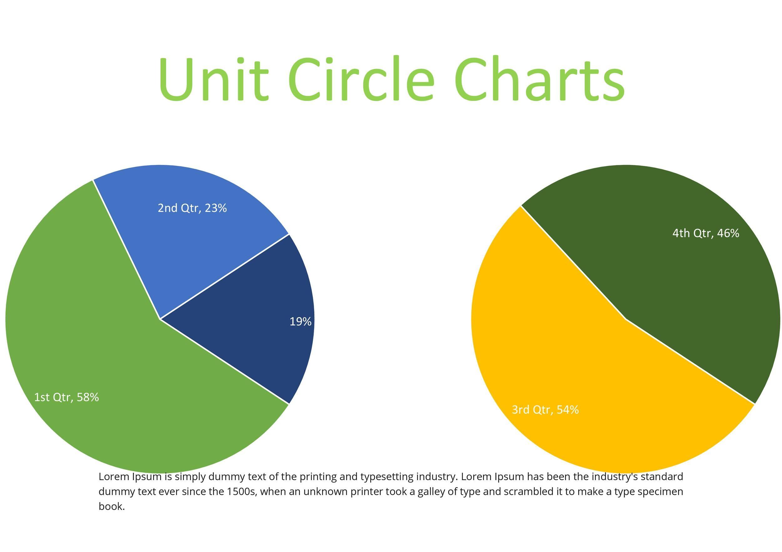 Free unit circle chart 03