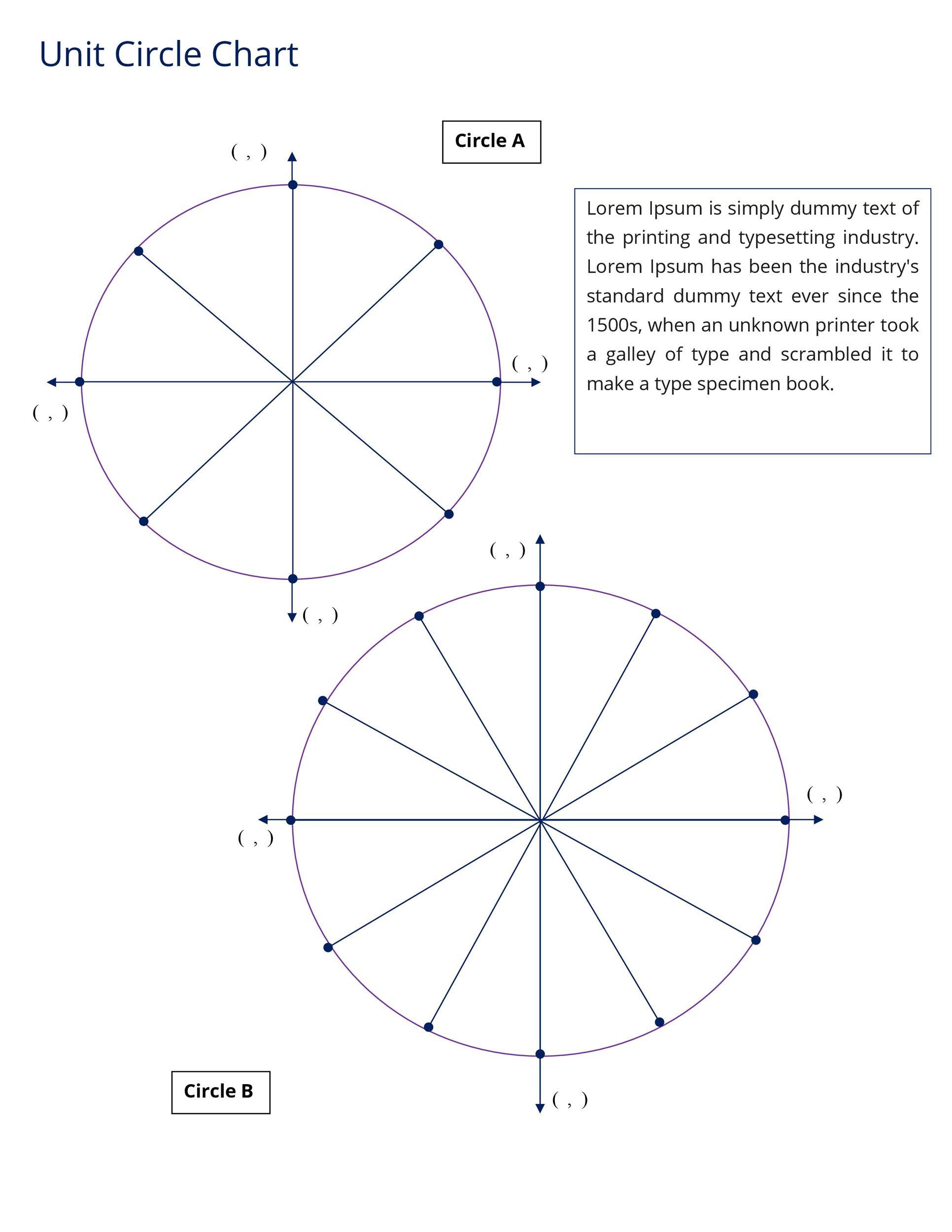 Free unit circle chart 04