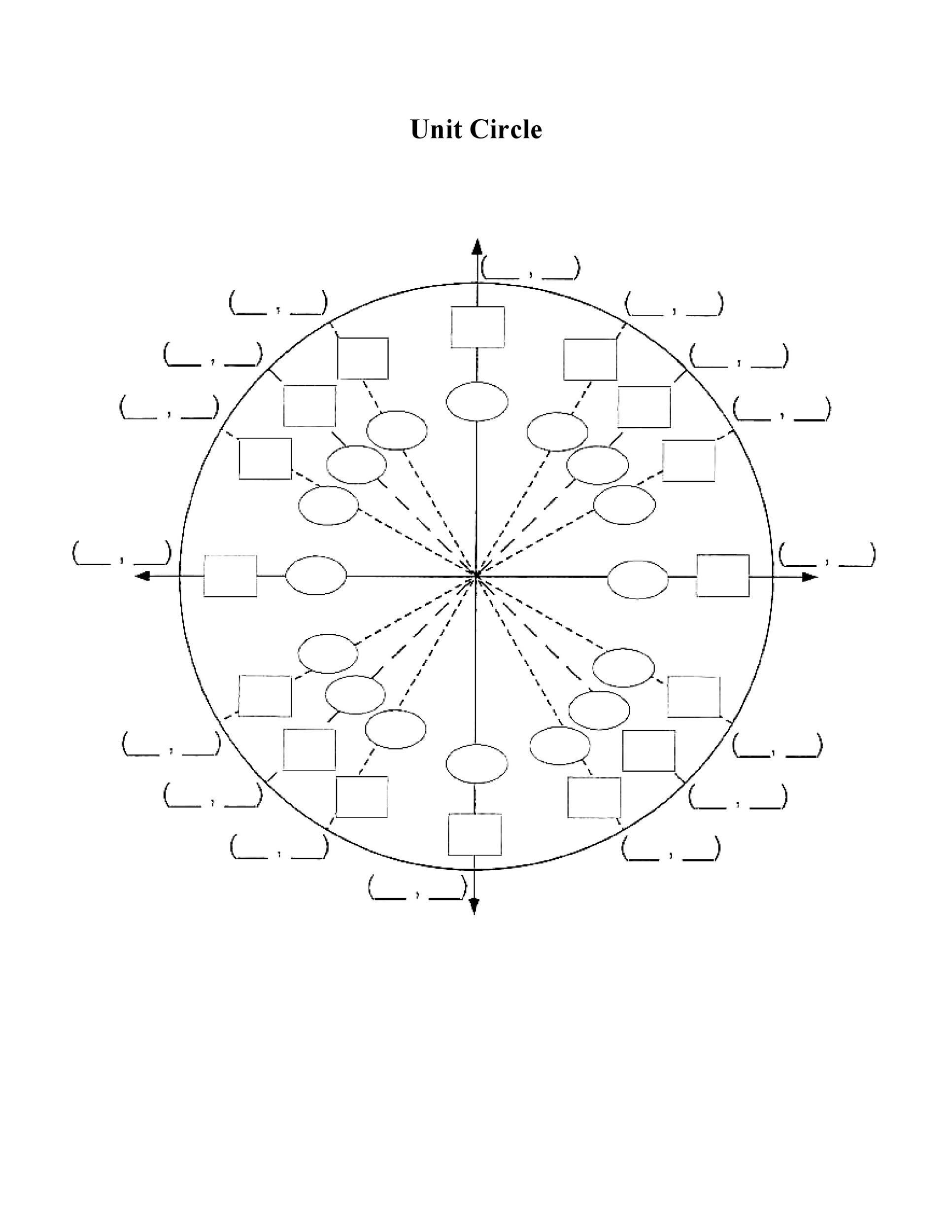 Free unit circle chart 05