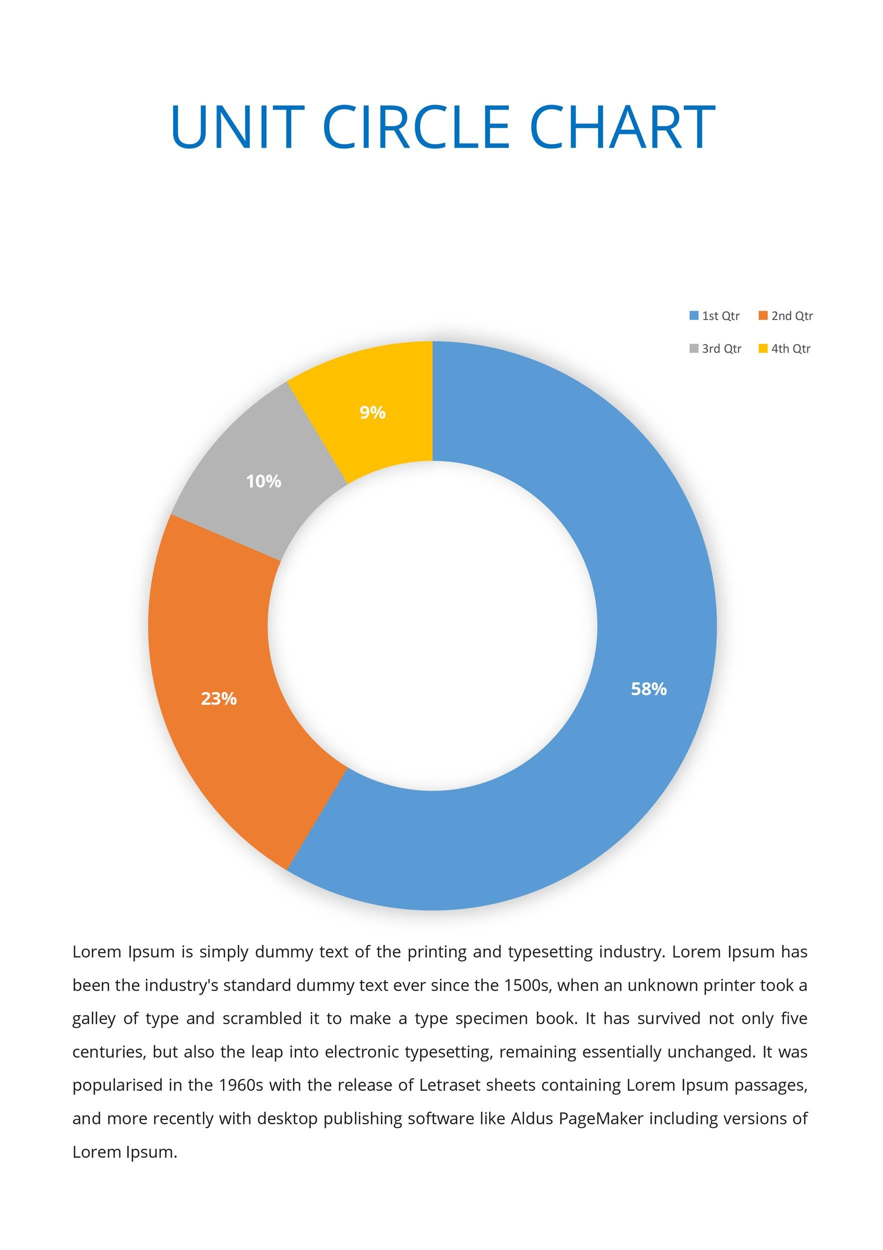 Free unit circle chart 13