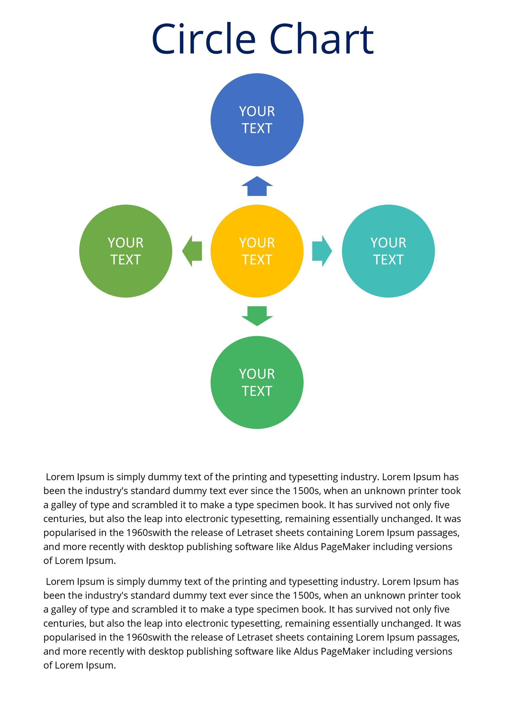 Free unit circle chart 15