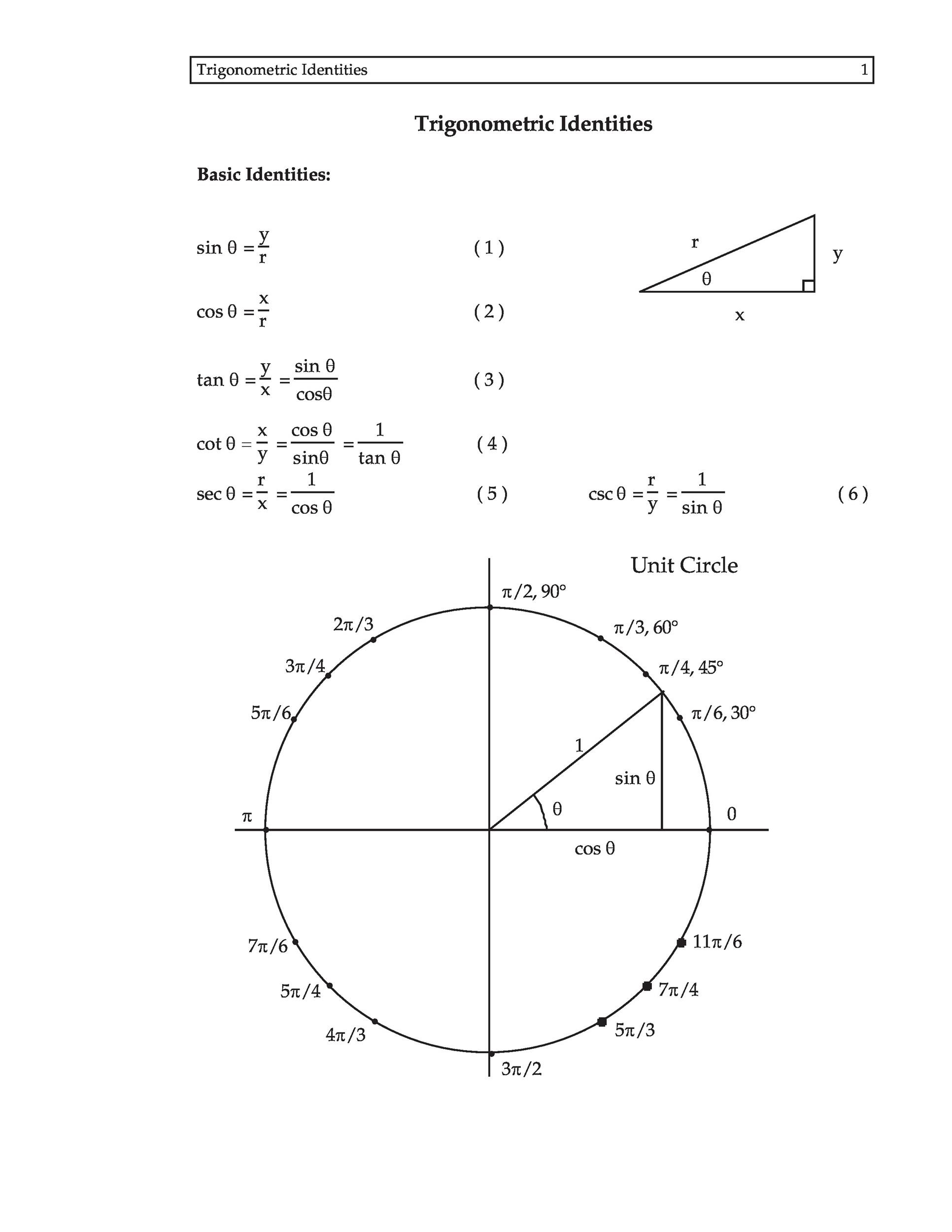 42 printable unit circle charts diagrams sin cos tan cot etc