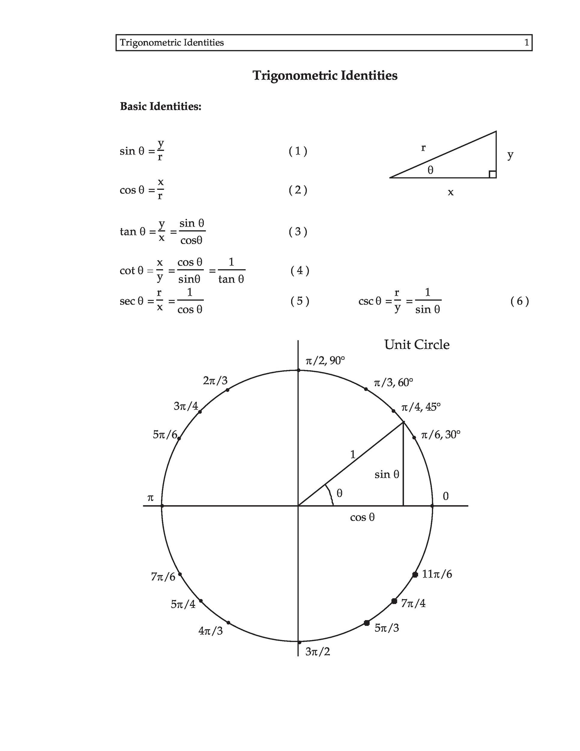 Free unit circle chart 16