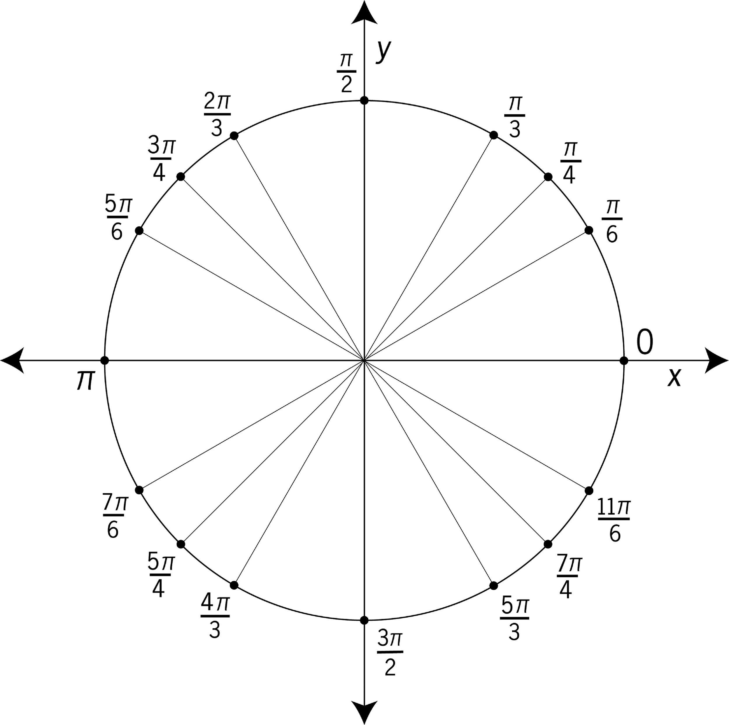 42 Printable Unit Circle Charts & Diagrams (Sin, Cos, Tan