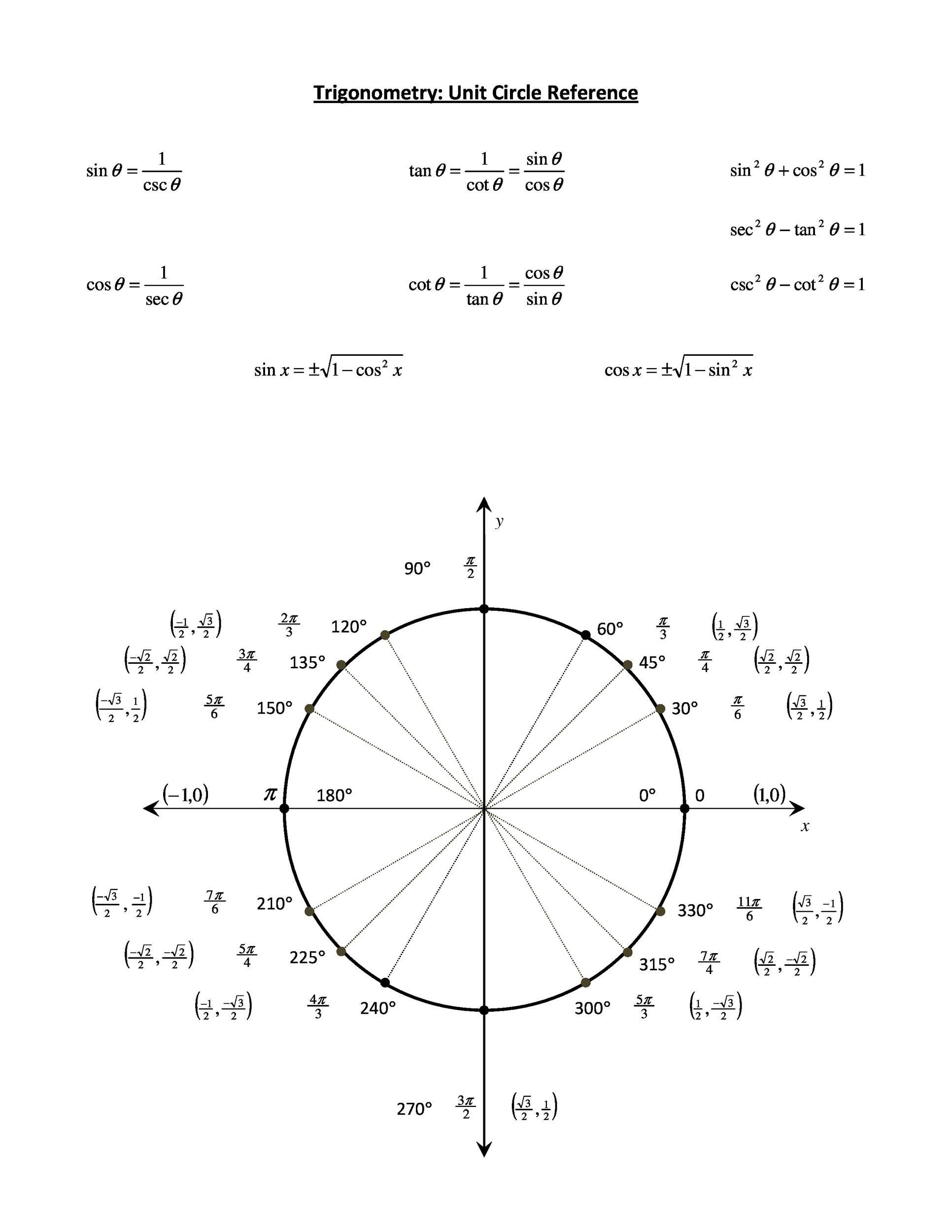 Free unit circle chart 31