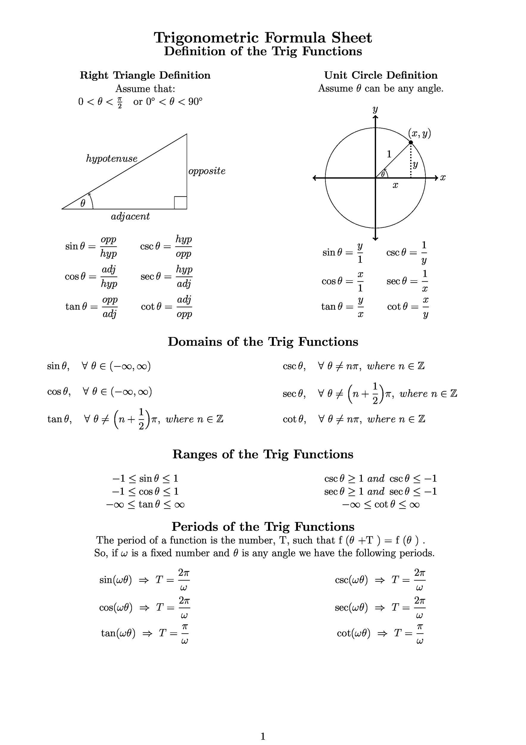 Free unit circle chart 34