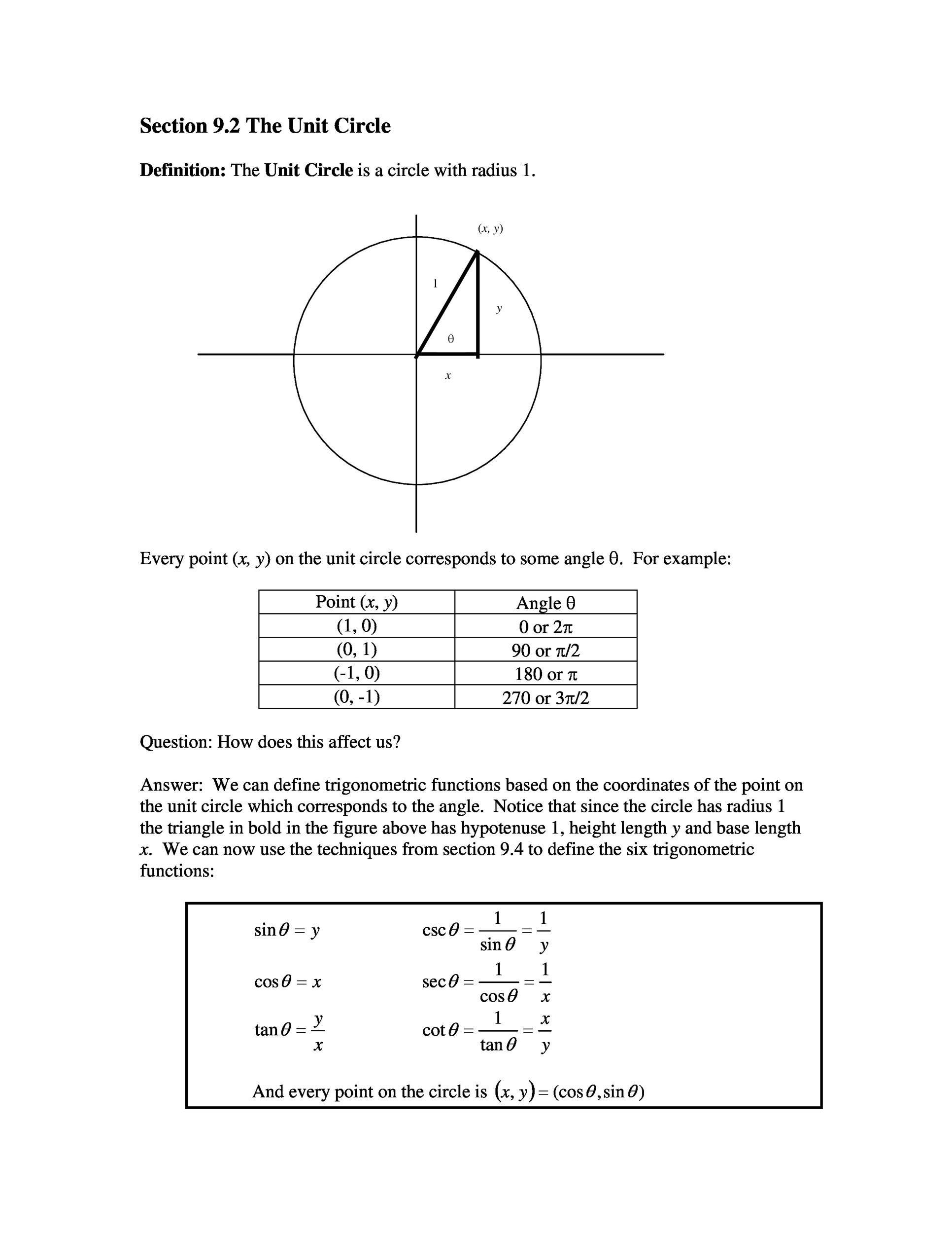 Free unit circle chart 35