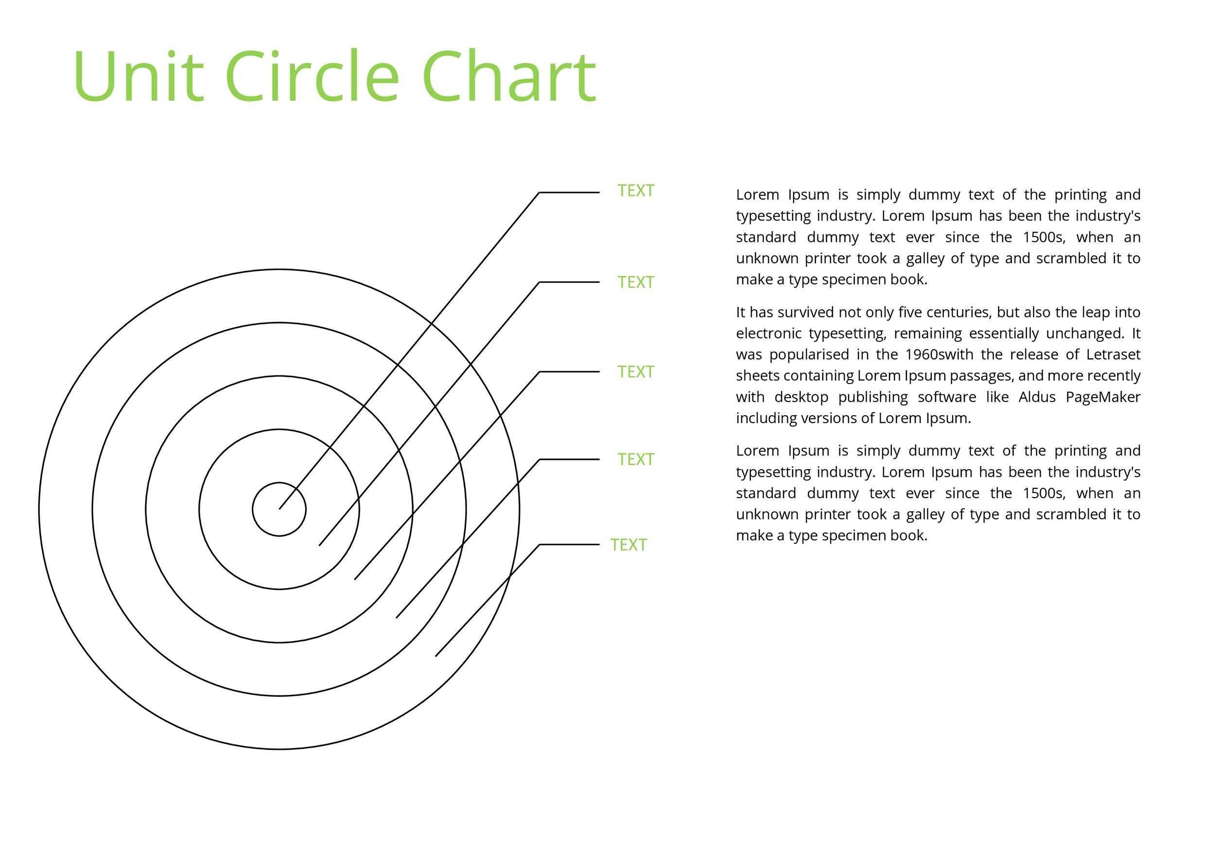 Free unit circle chart 39