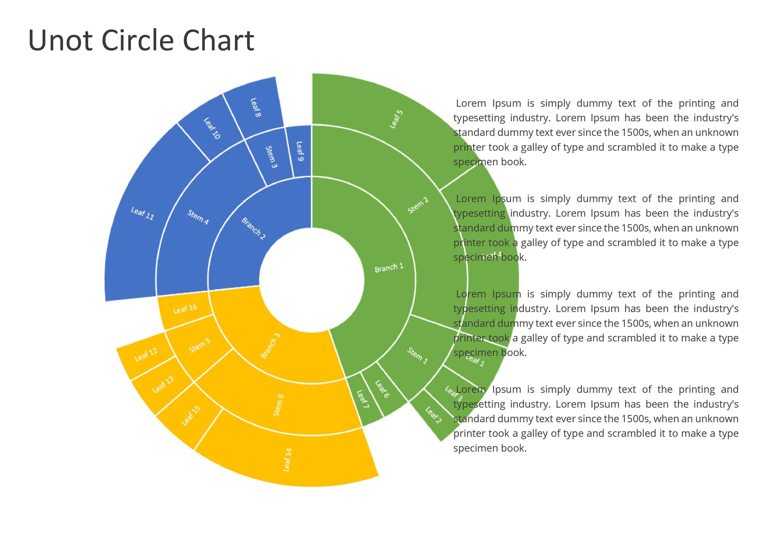 Free unit circle chart 40
