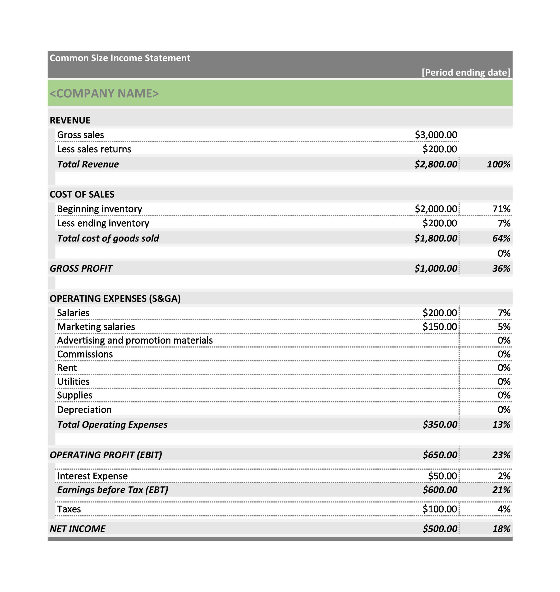 Free Common size Income Statement