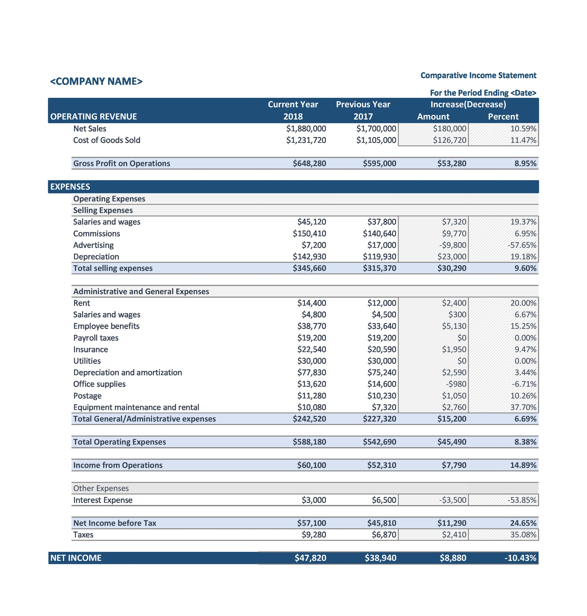 Free Comparative Income Statement