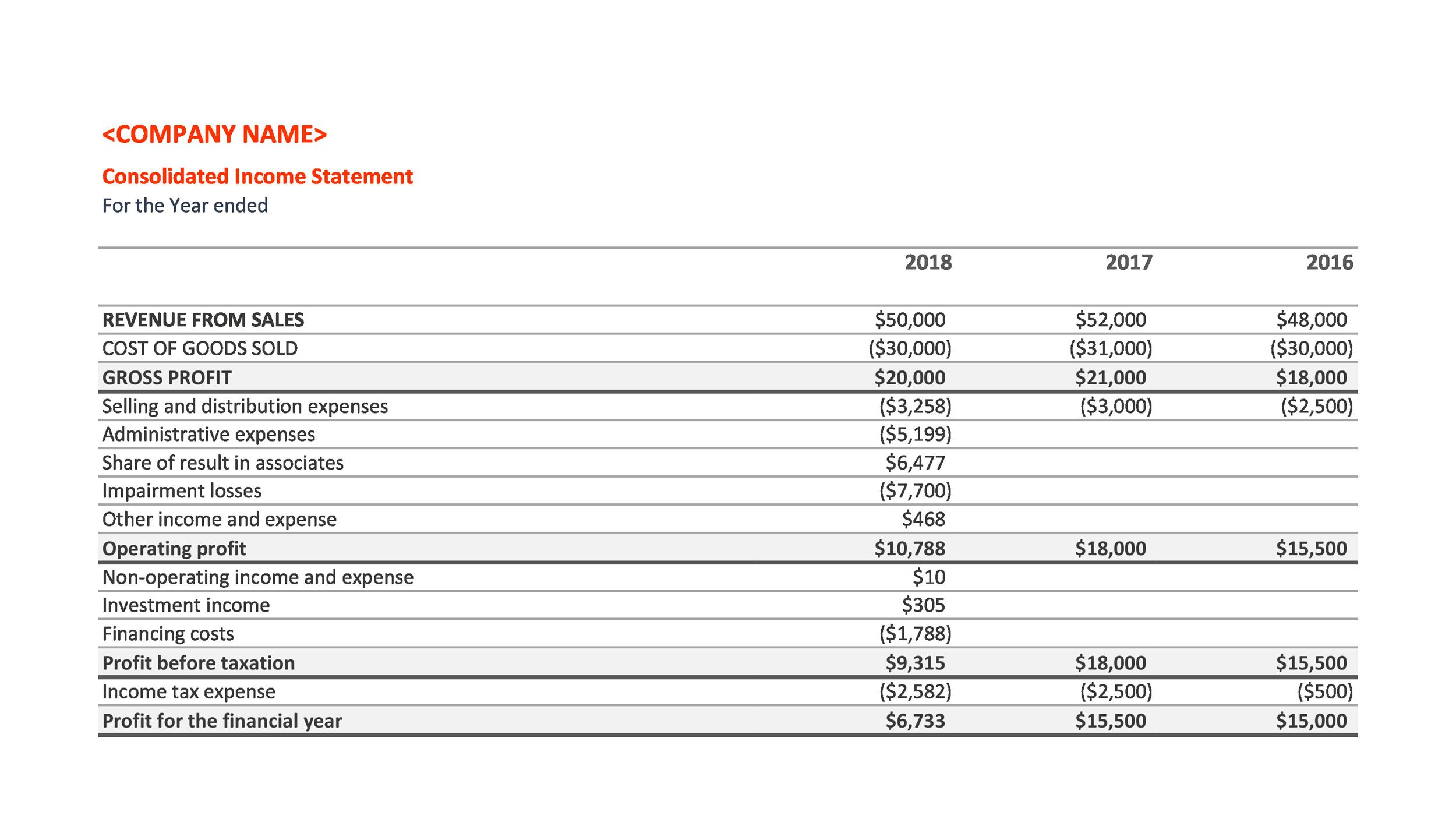 Free Consolidated Income Statement