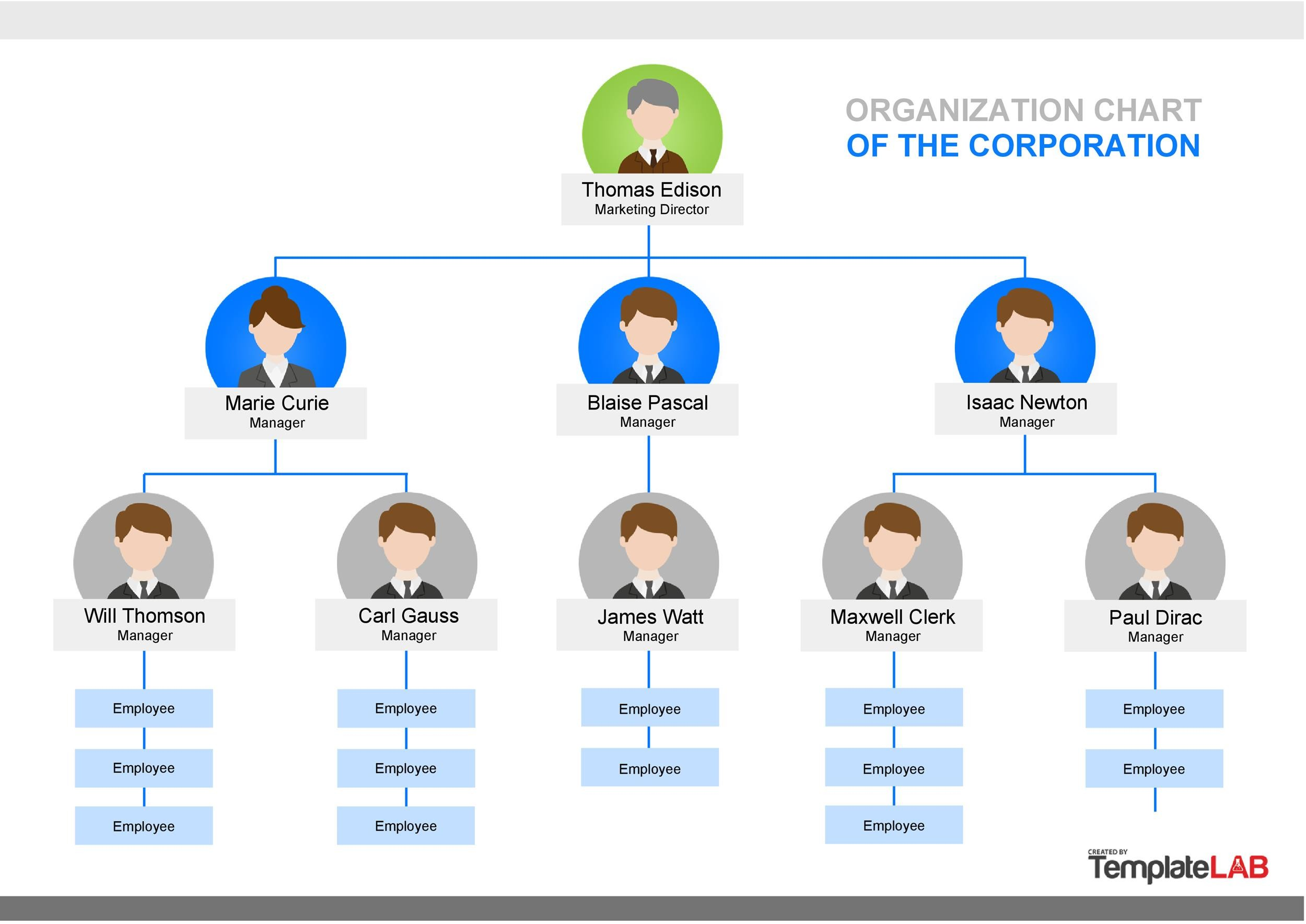 41 Organizational Chart Templates Word Excel Powerpoint Psd