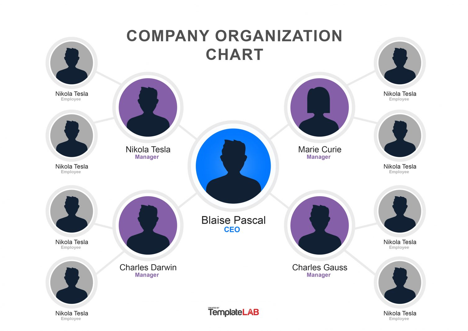 Free Org Chart Template 6