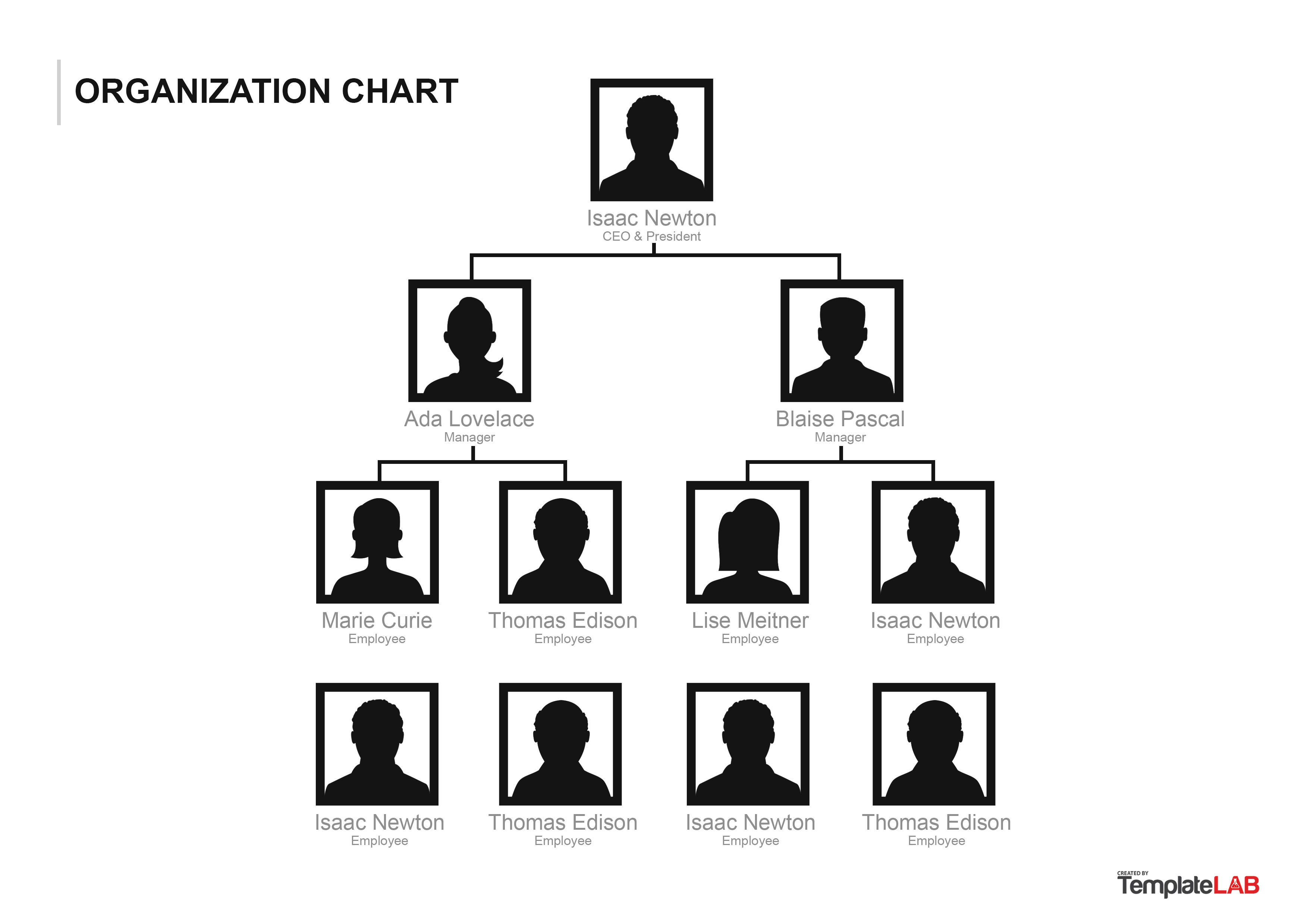 Free Org Chart Template Word 10