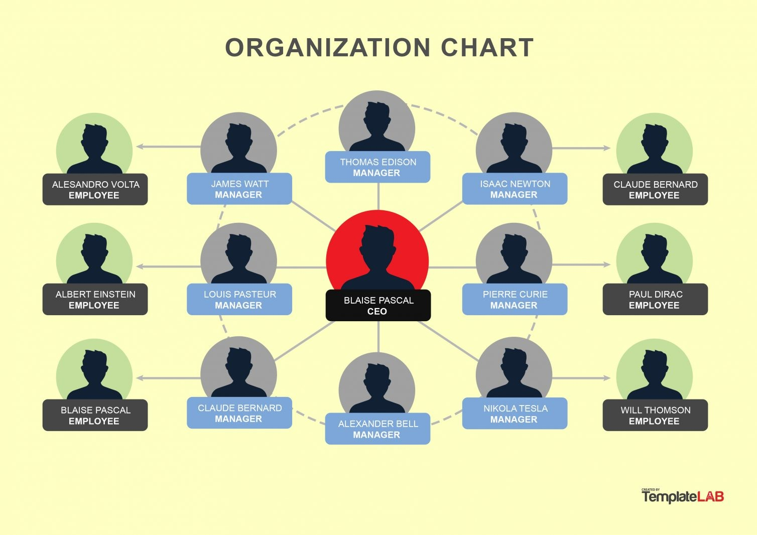 Free Org Chart Template Word 12