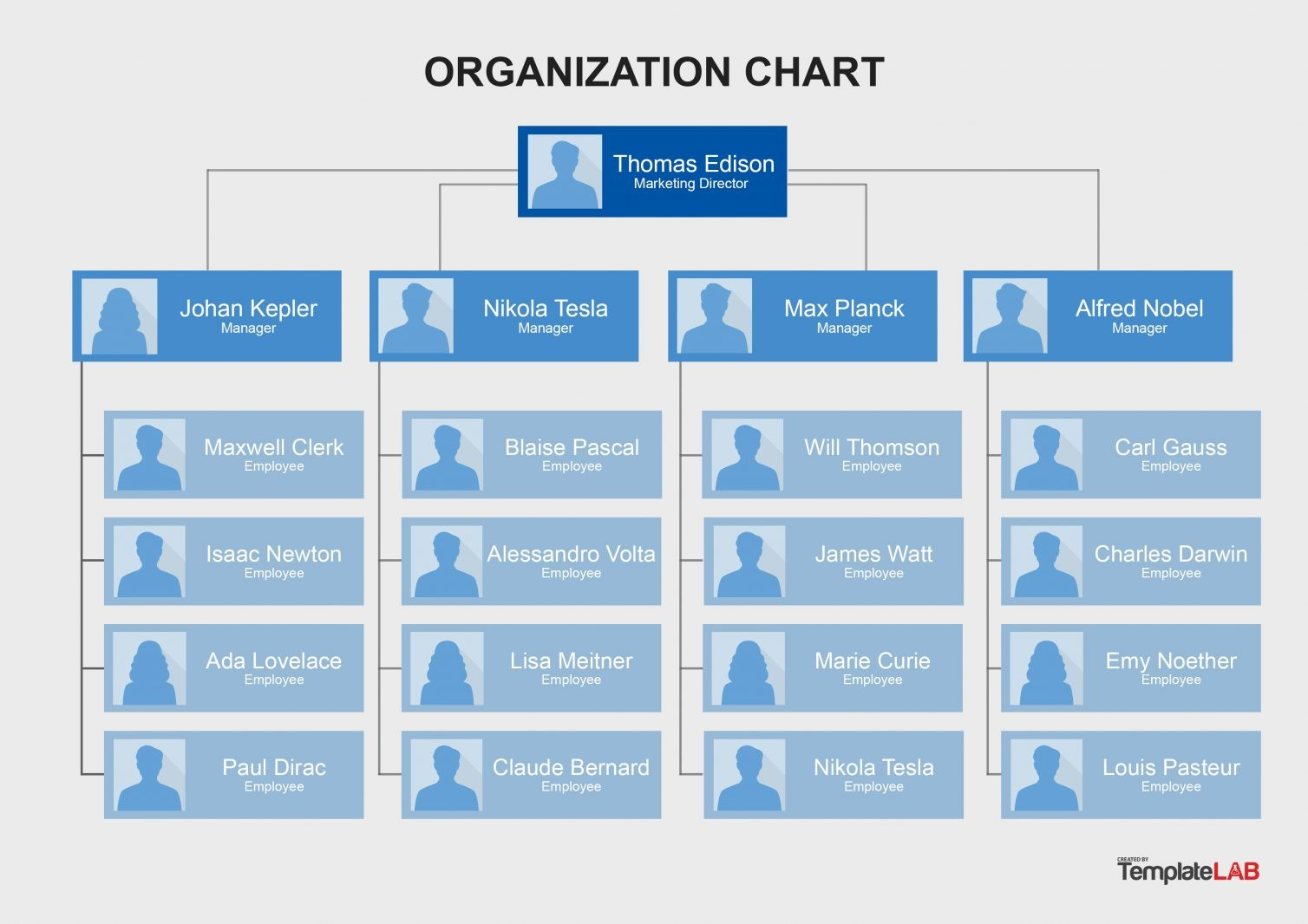 41 Organizational Chart Templates Word Excel Powerpoint Psd