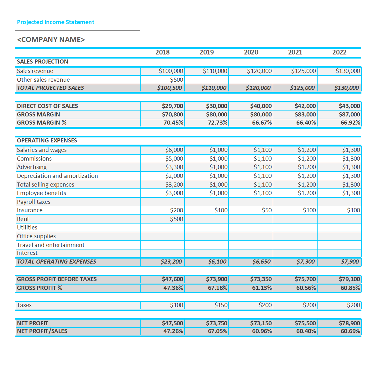 Free Projected Income Statement