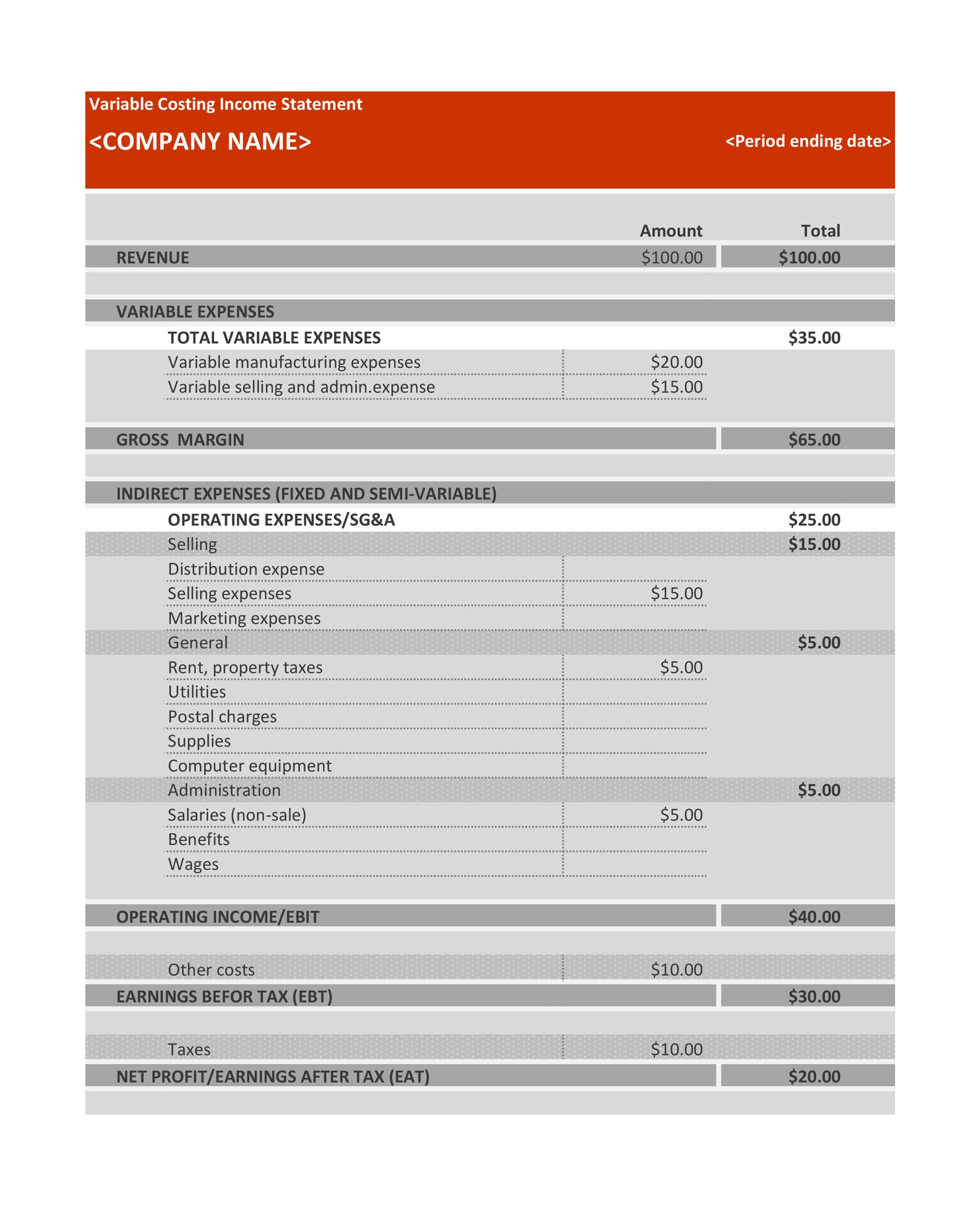 Free Variable Costing Income Statement