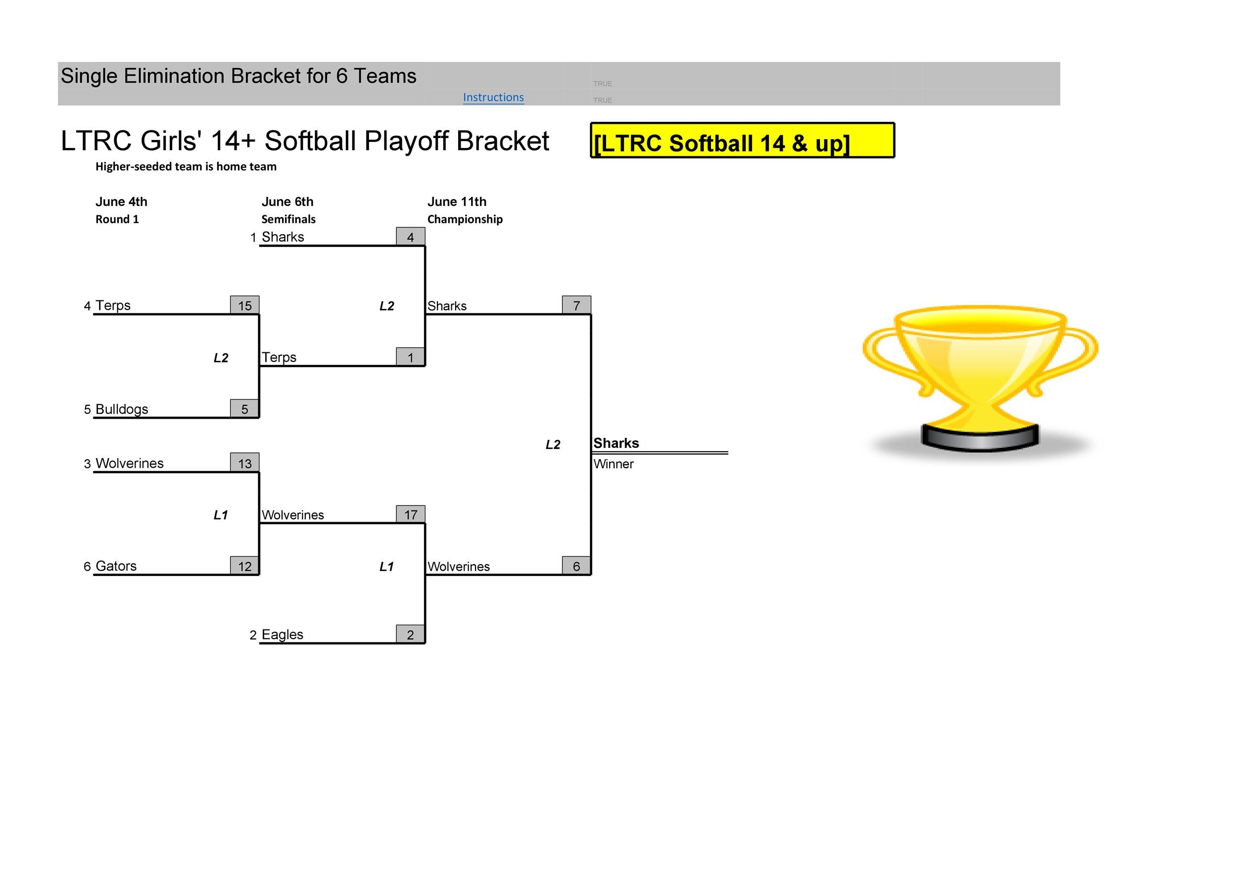 double elimination tournament bracket template fidelitypoint org