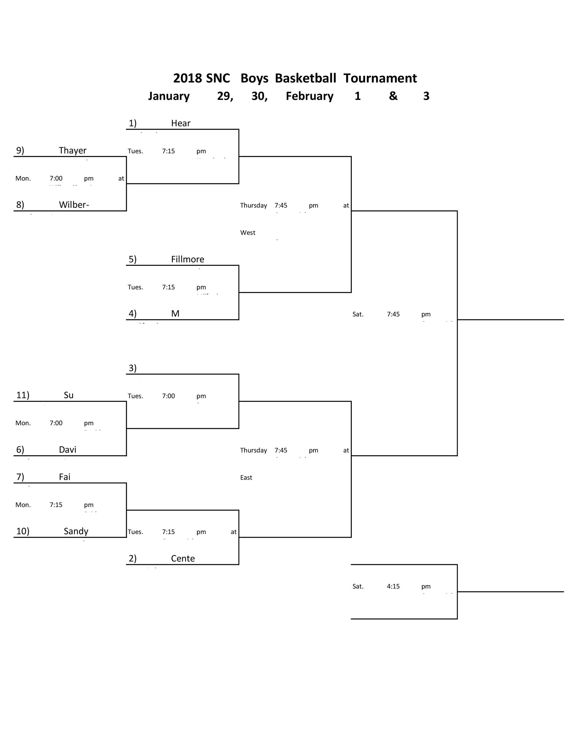 Free tournament bracket template 28