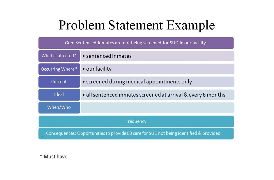 Free Problem Statement Template 36