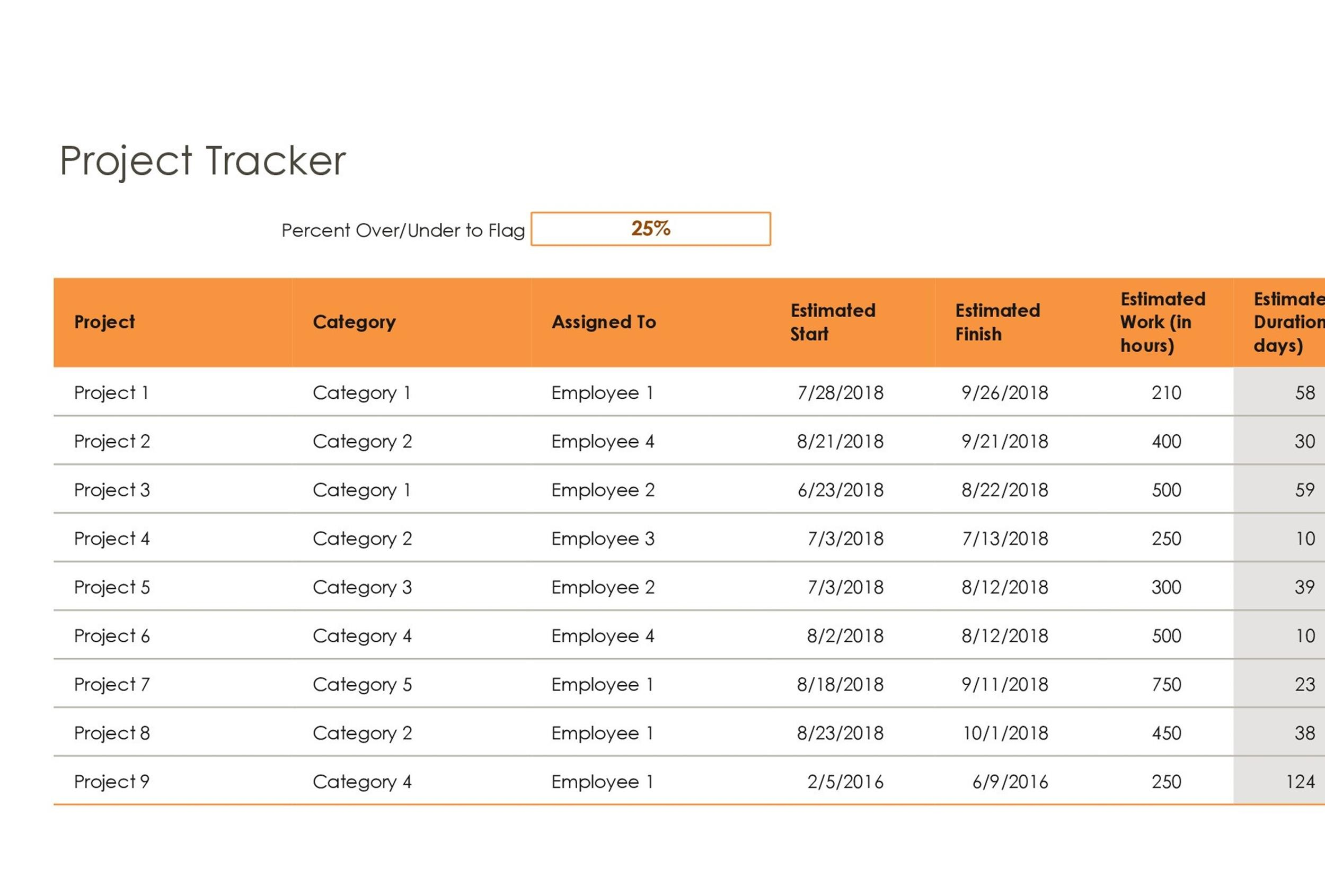 Free multiple project tracking template 07