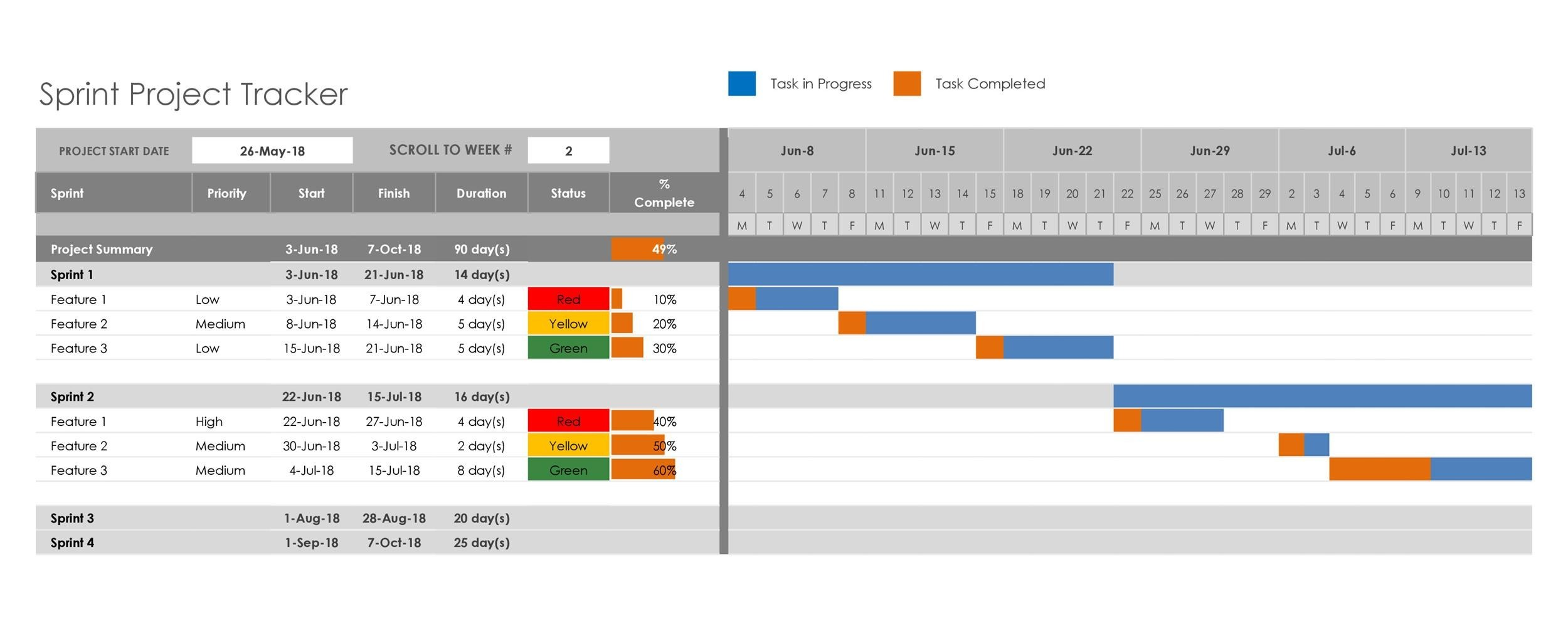 Free multiple project tracking template 18