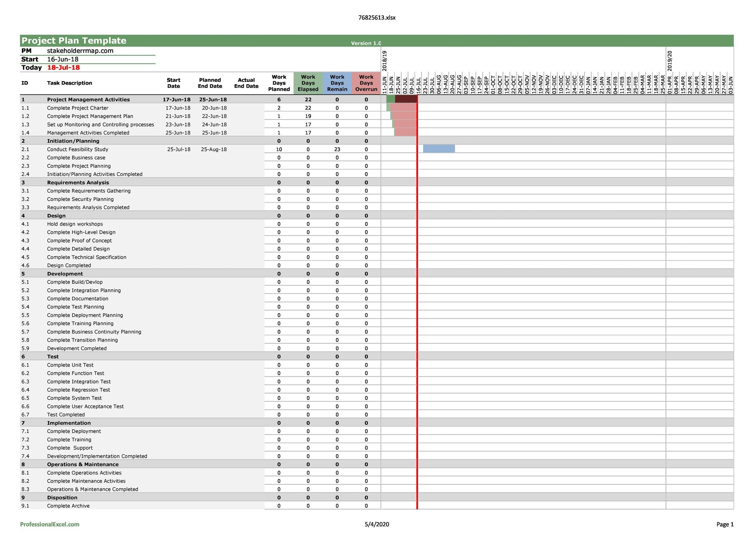 Free multiple project tracking template 37