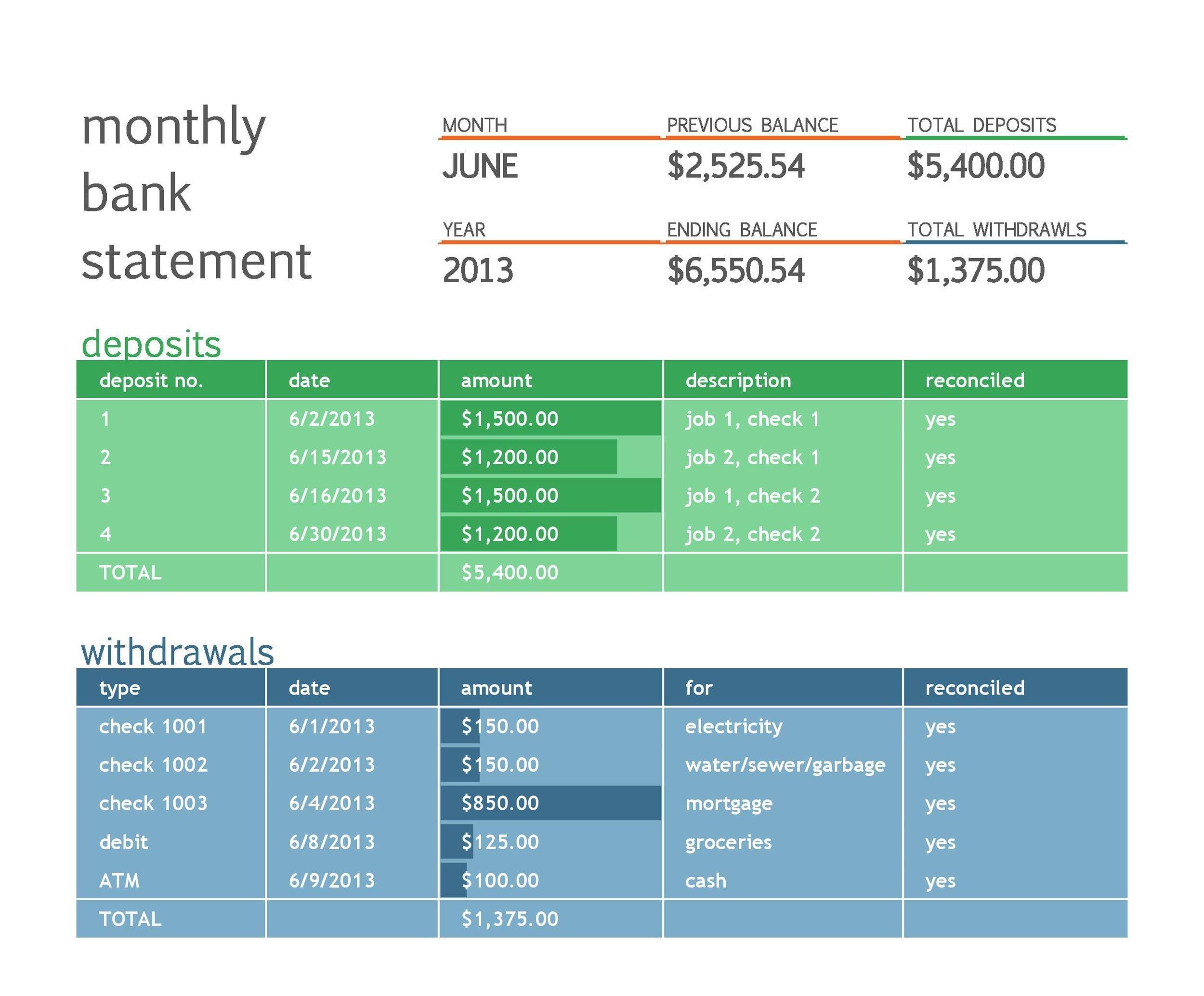 Free bank statement template 03