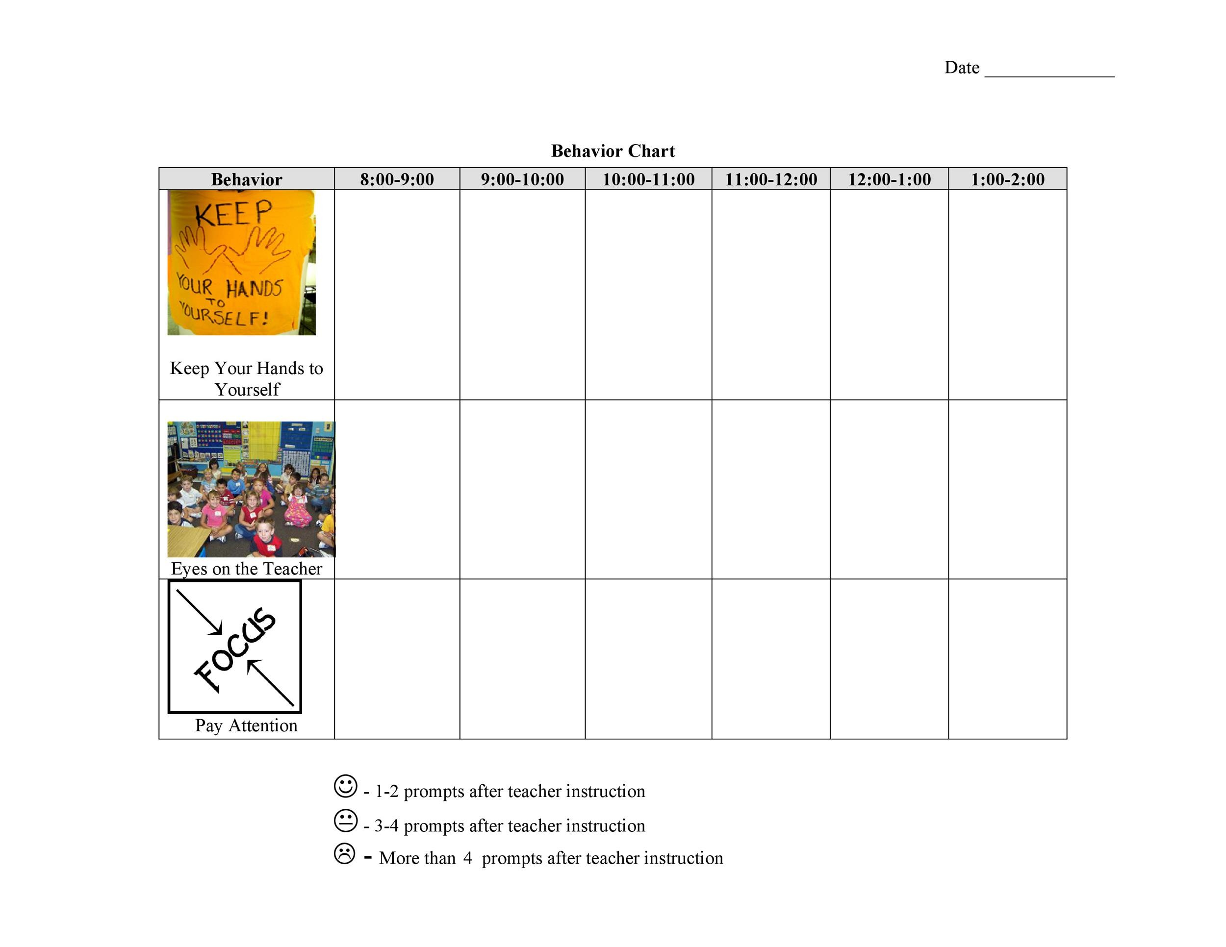 picture regarding Printable Behavior Charts for Teachers named 42 Printable Patterns Chart Templates [for Little ones] ᐅ Template Lab