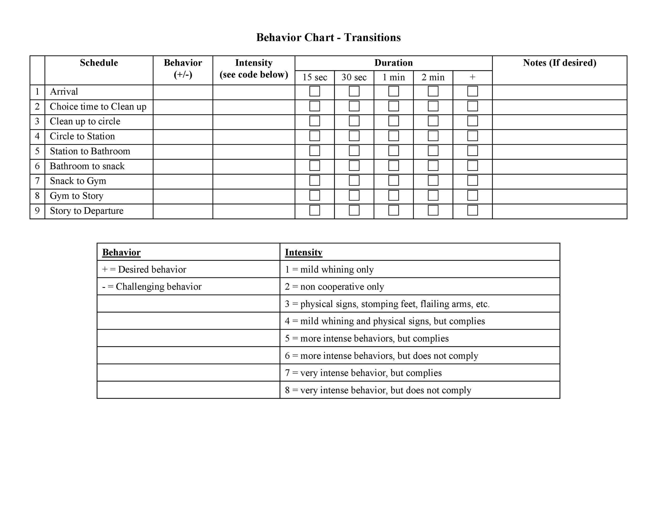 Free behavior chart 05