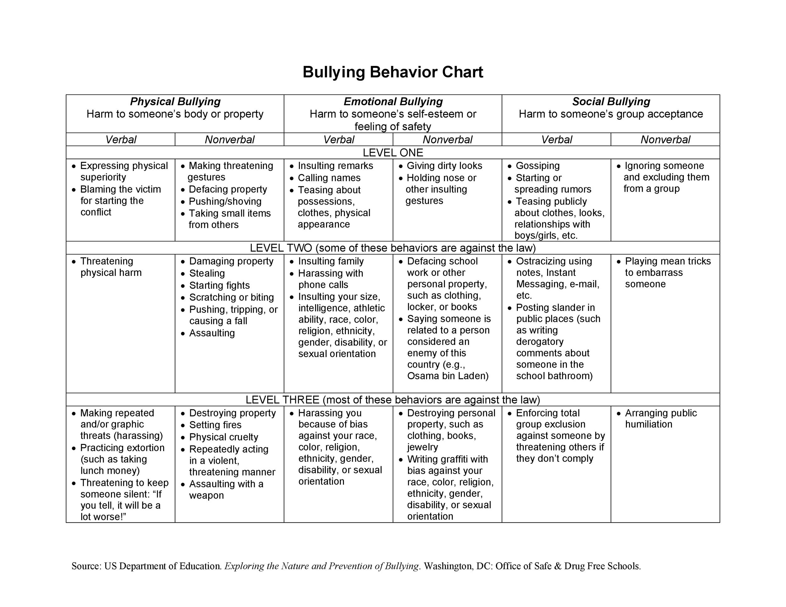 Free behavior chart 07