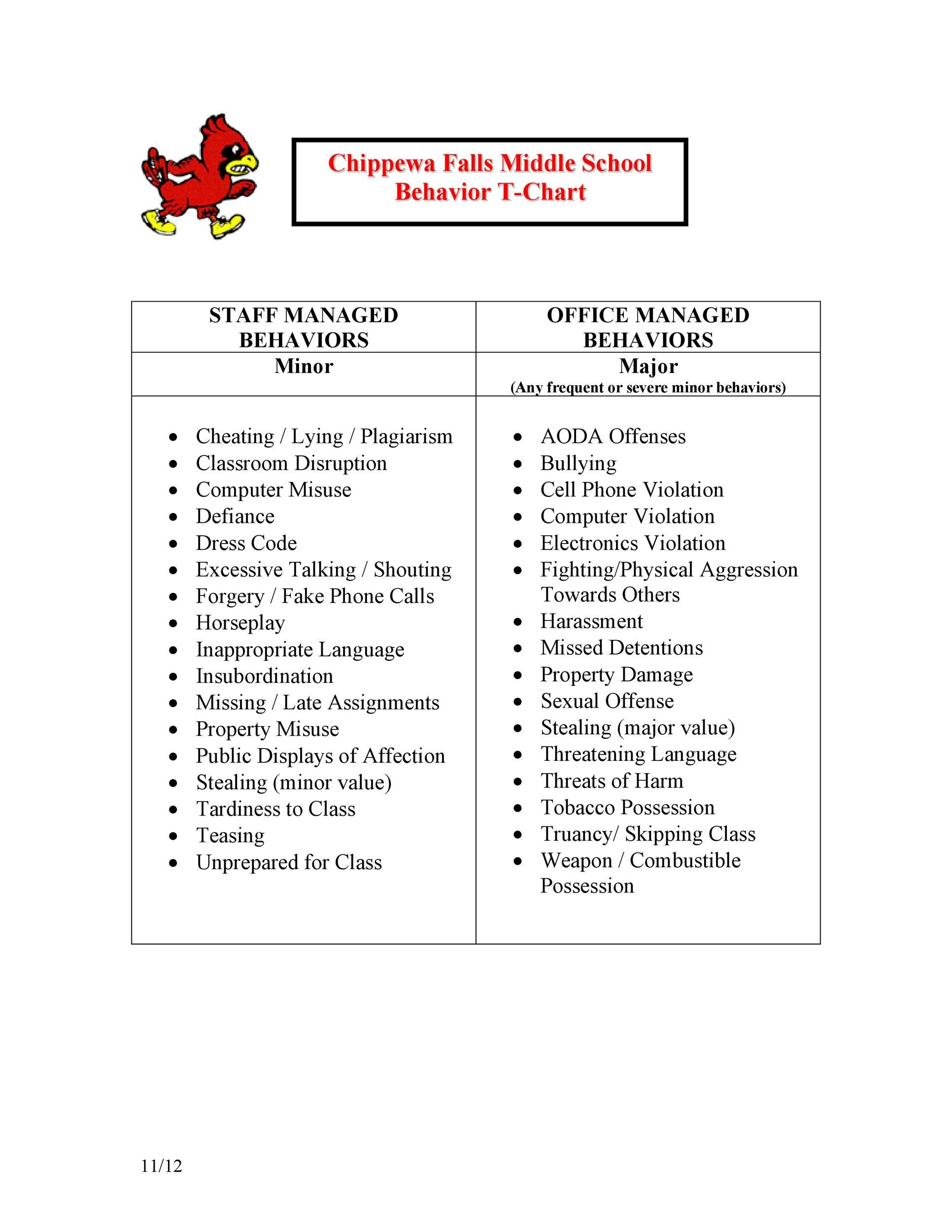 Free behavior chart 10