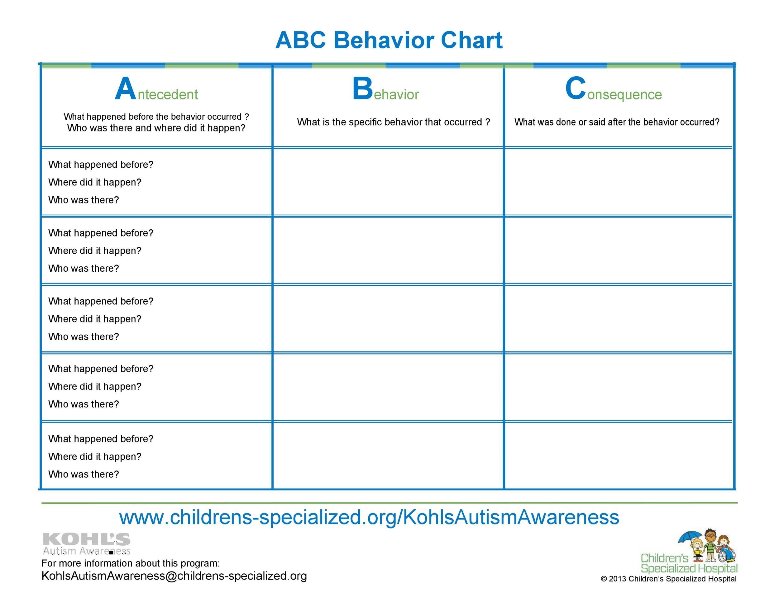 graphic about Free Printable Behavior Charts called 42 Printable Habits Chart Templates [for Little ones] ᐅ Template Lab