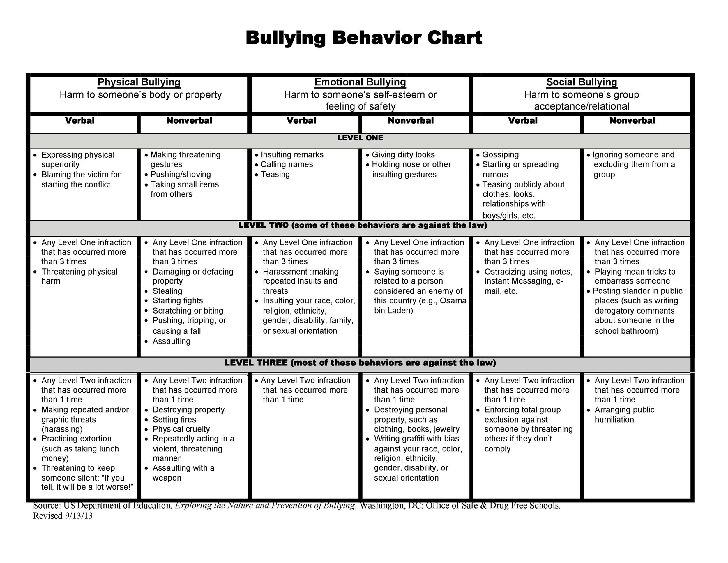 Free Behavior Chart 30