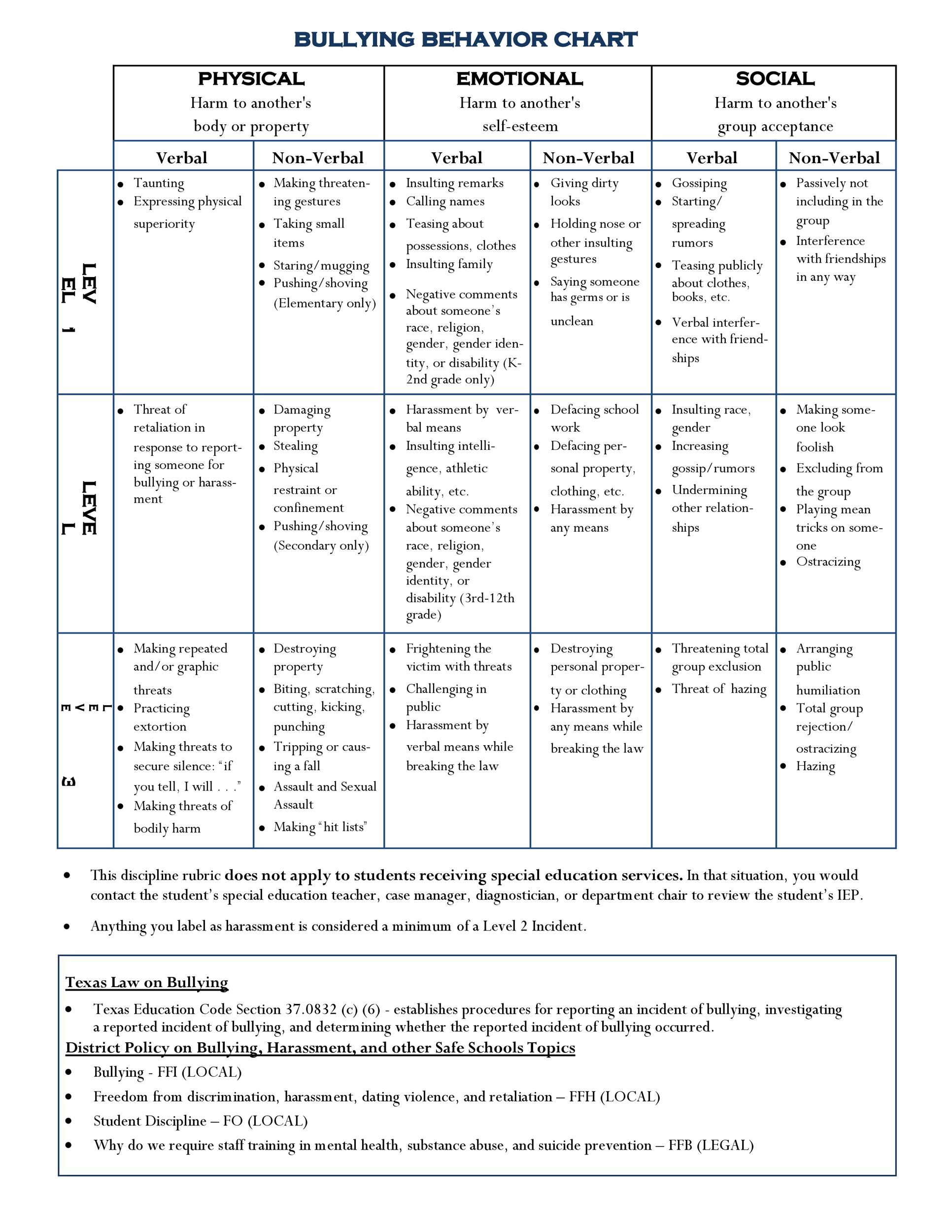 Free behavior chart 31