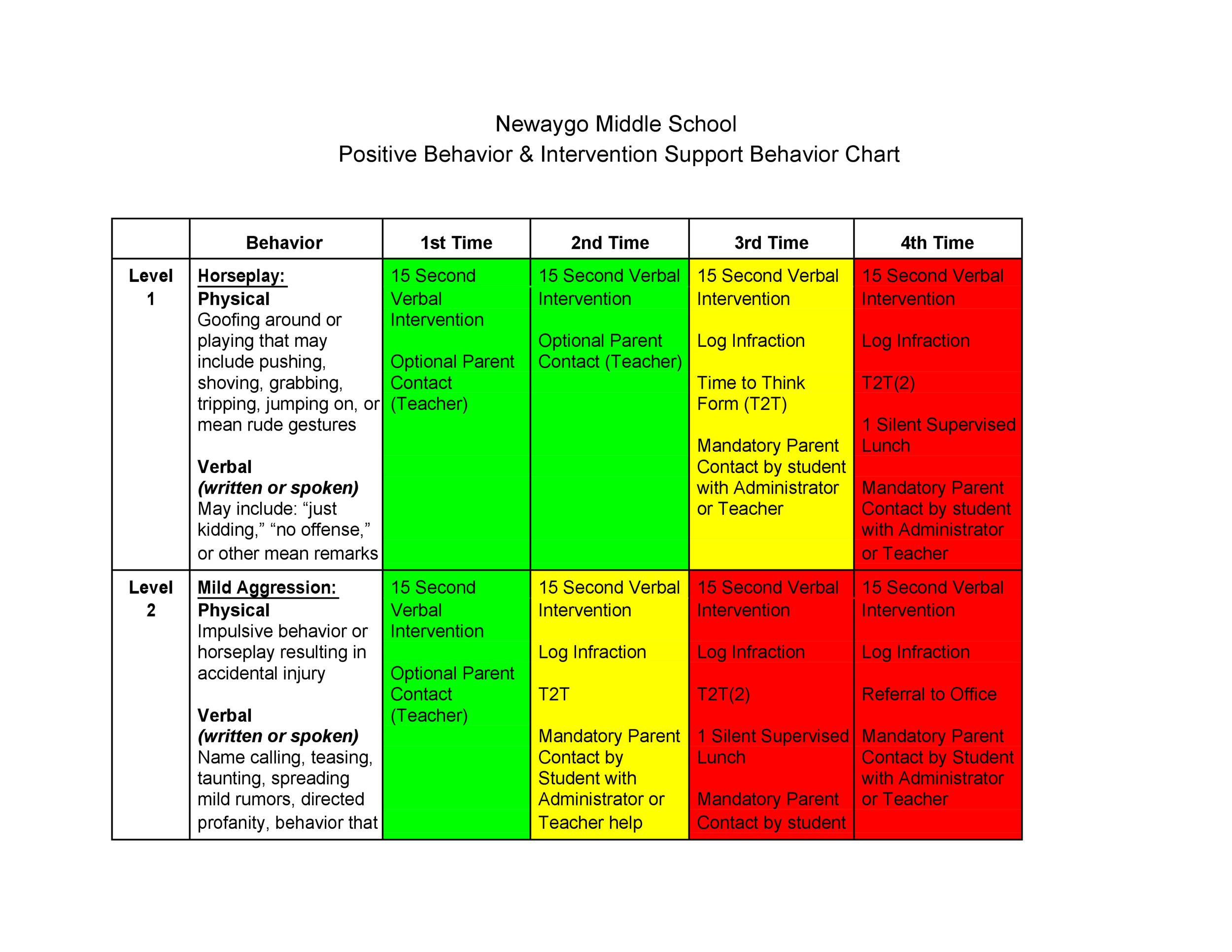 Free behavior chart 40