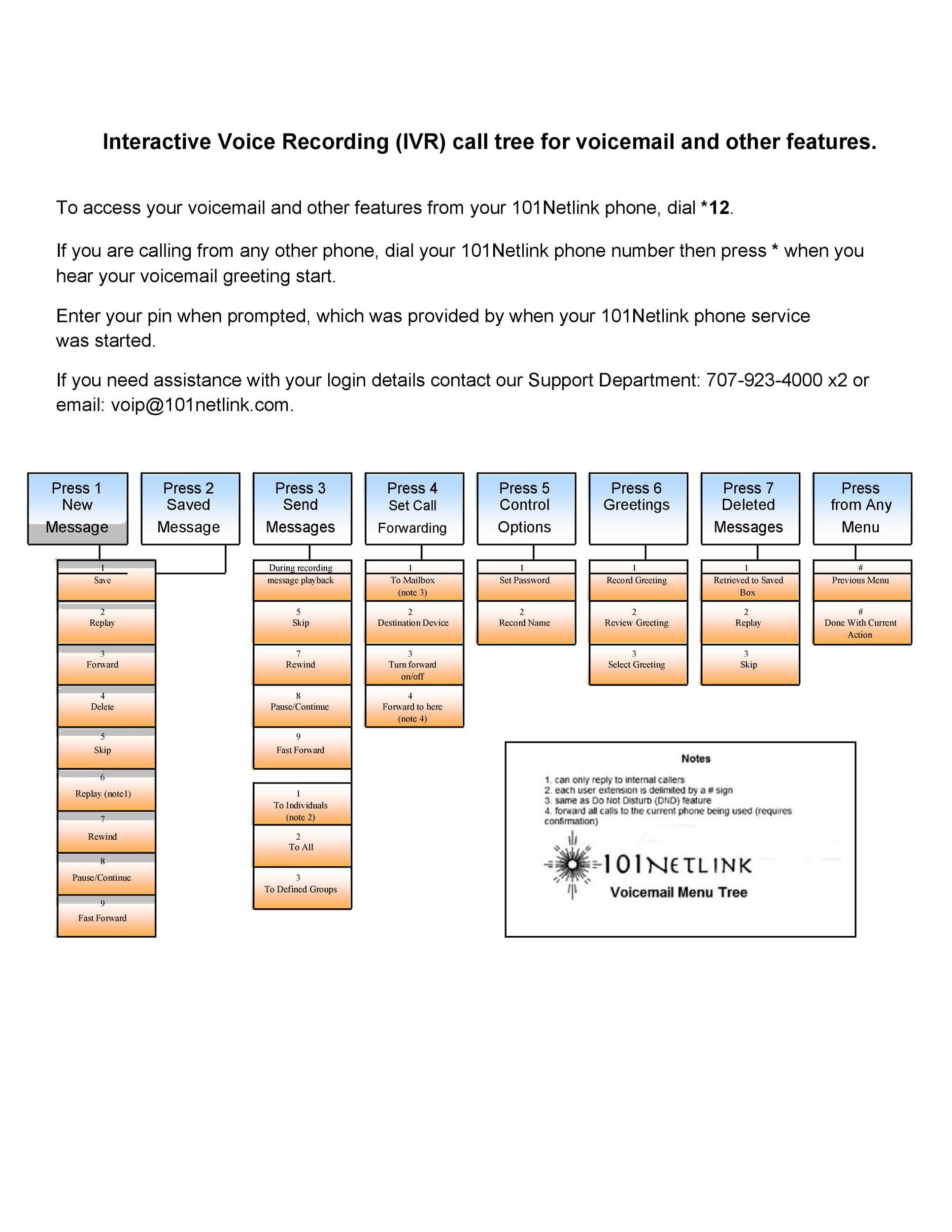 Free phone tree template 17