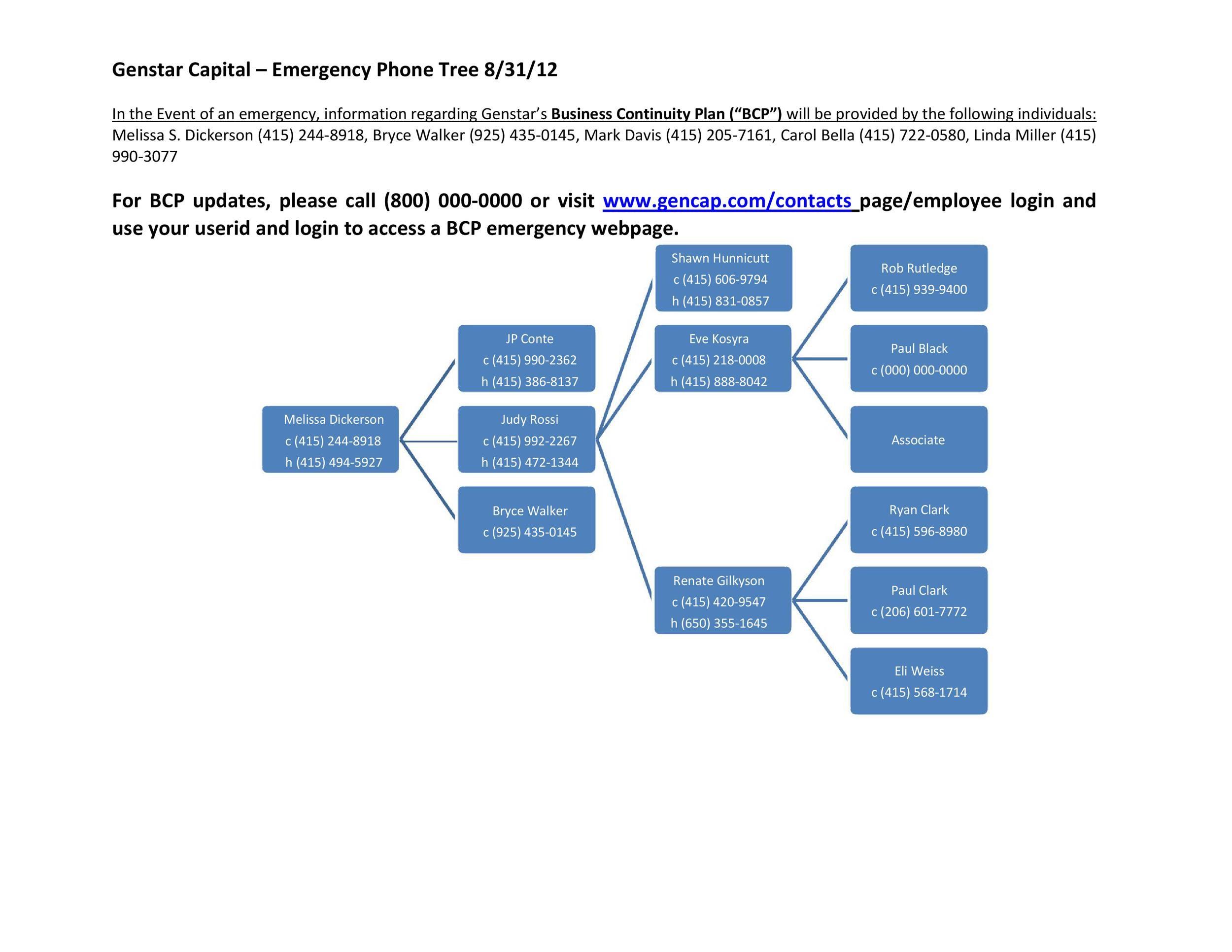 Free phone tree template 29