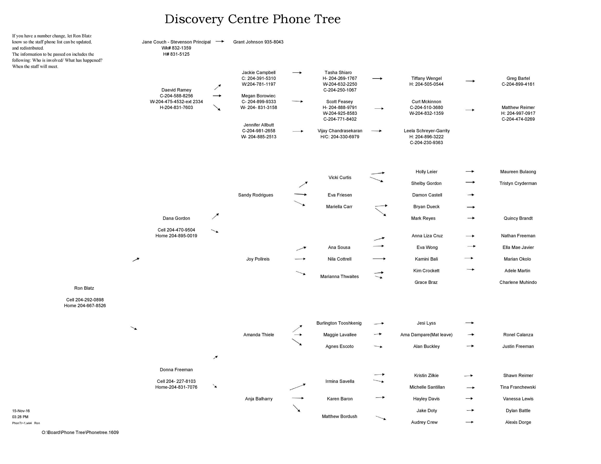 Free phone tree template 30