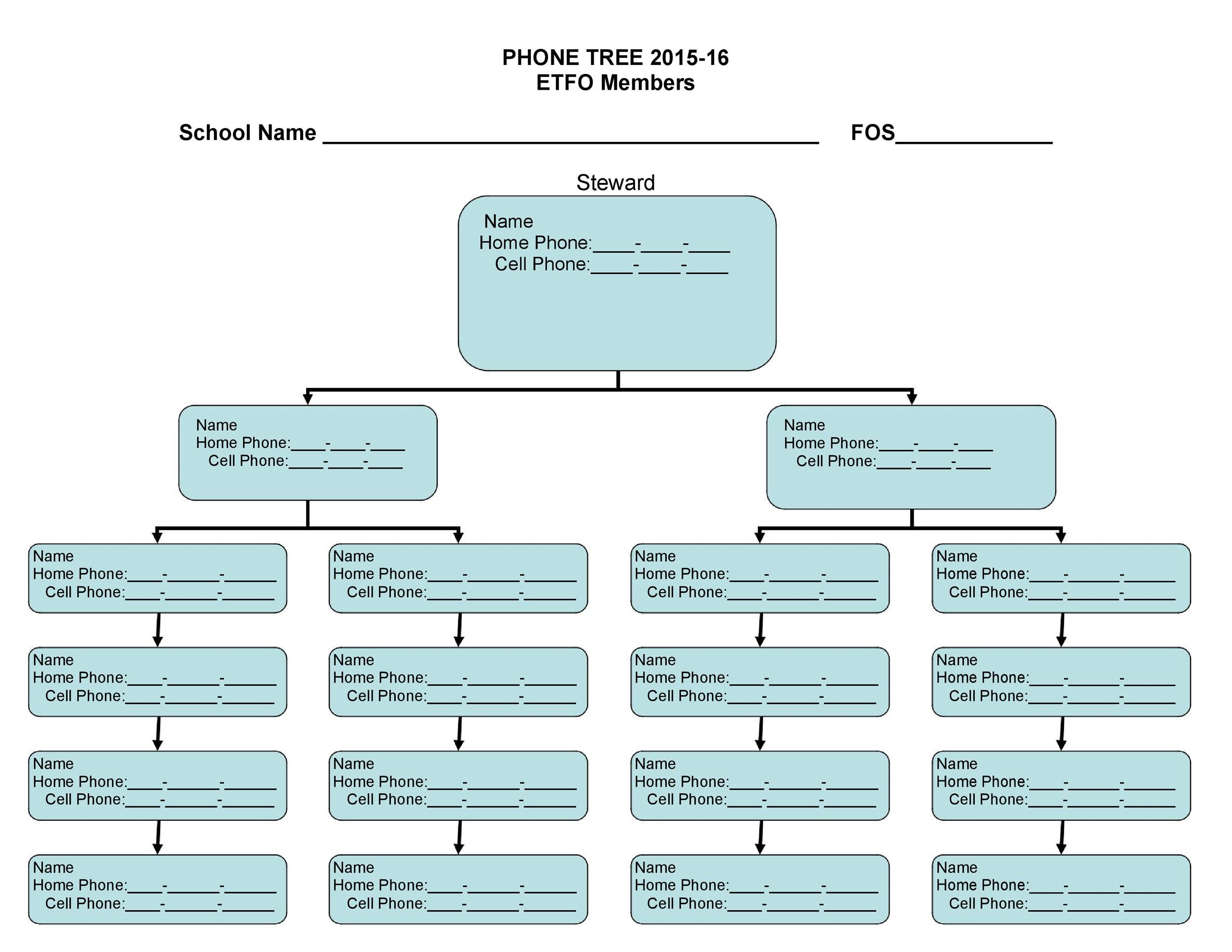 Free phone tree template 31
