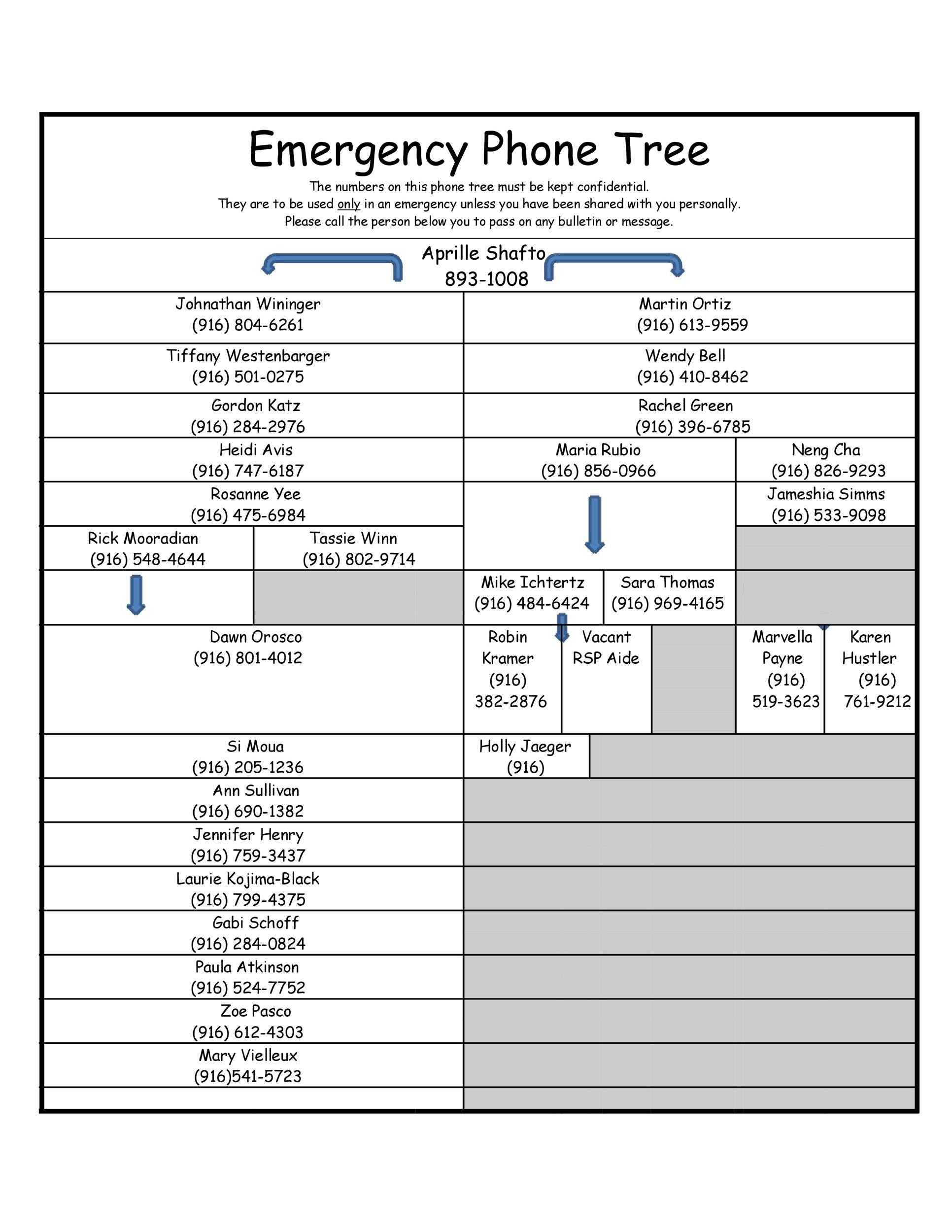 Free phone tree template 34