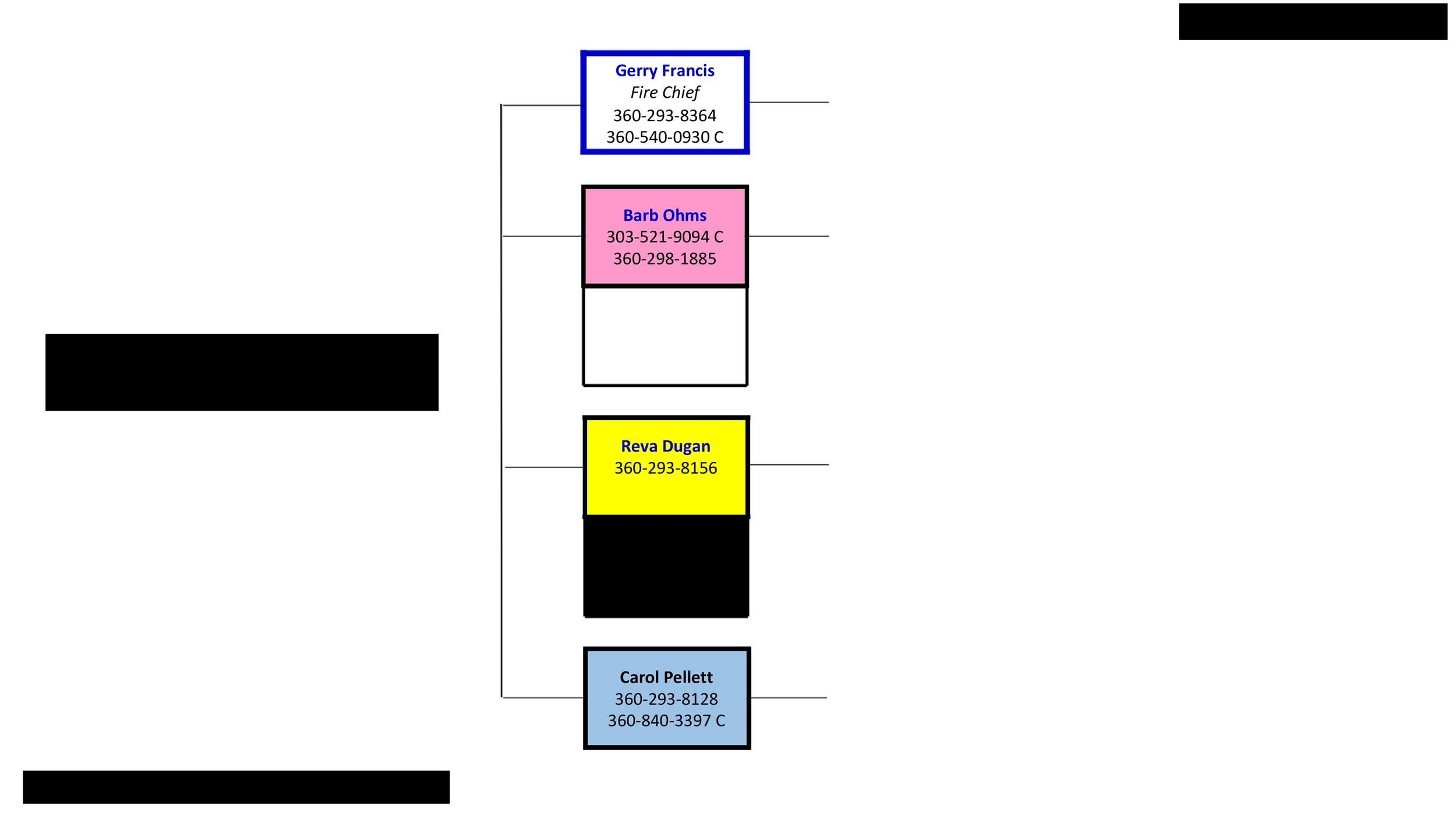 Free phone tree template 39