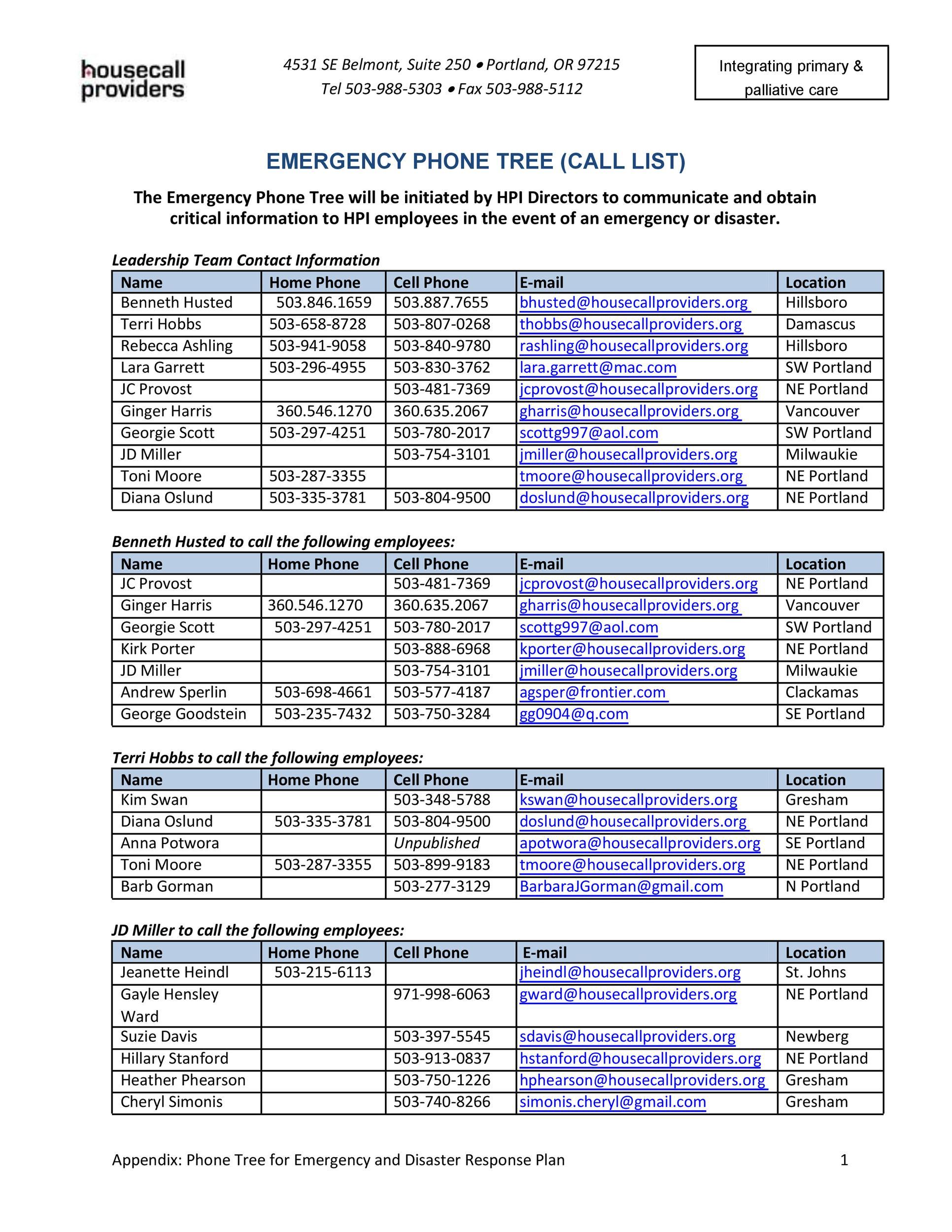 Free phone tree template 44