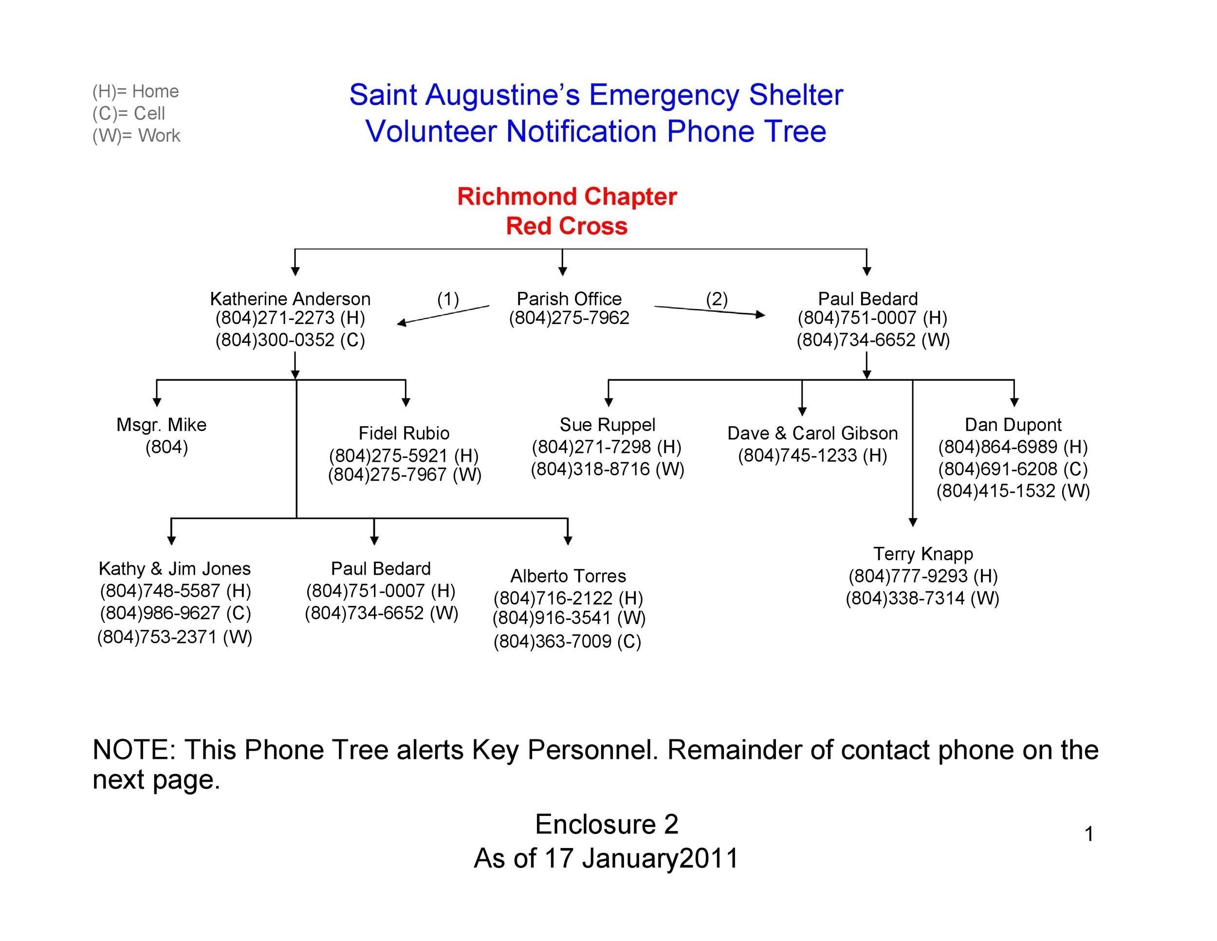 Free phone tree template 48