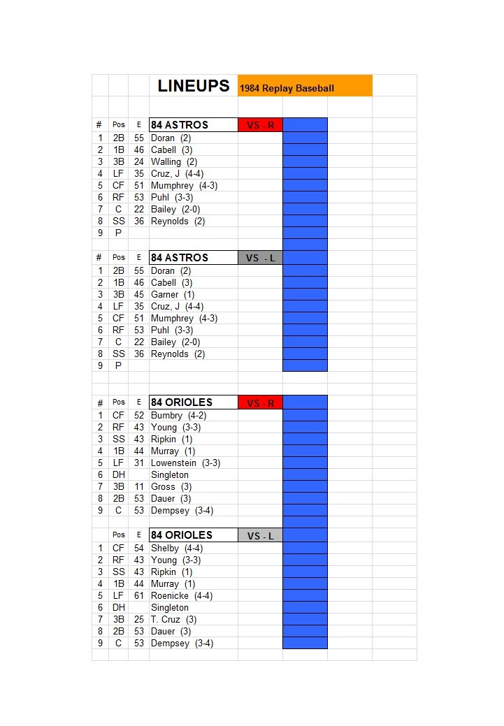 Free baseball lineup template 19