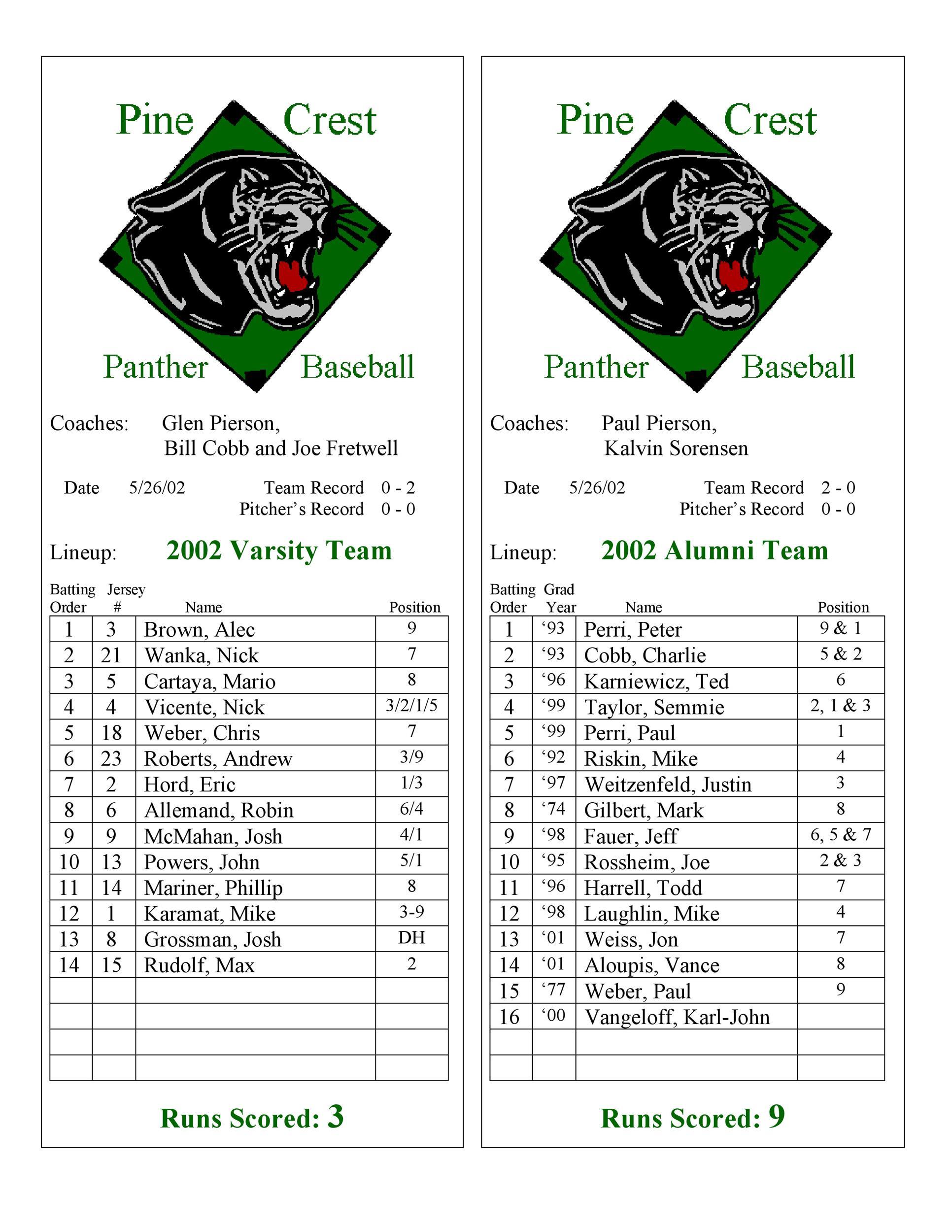 Free baseball lineup template 20