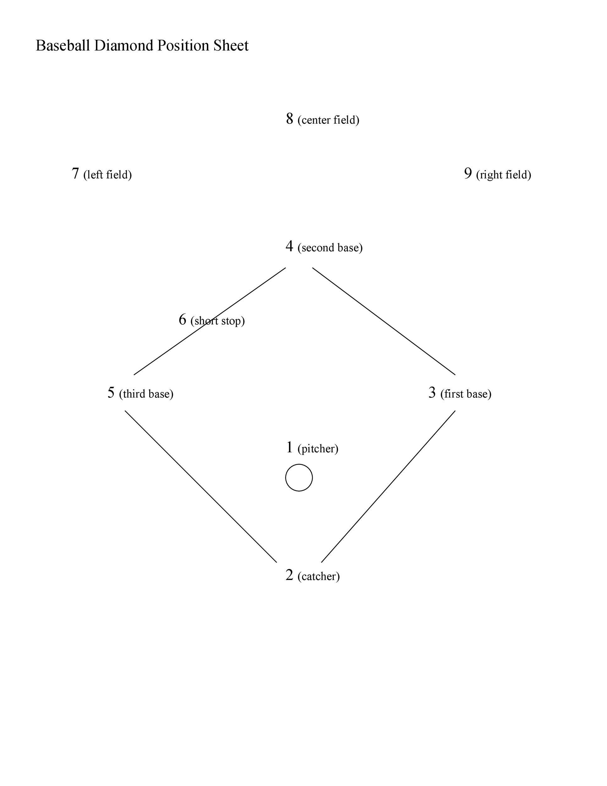 Free baseball lineup template 27